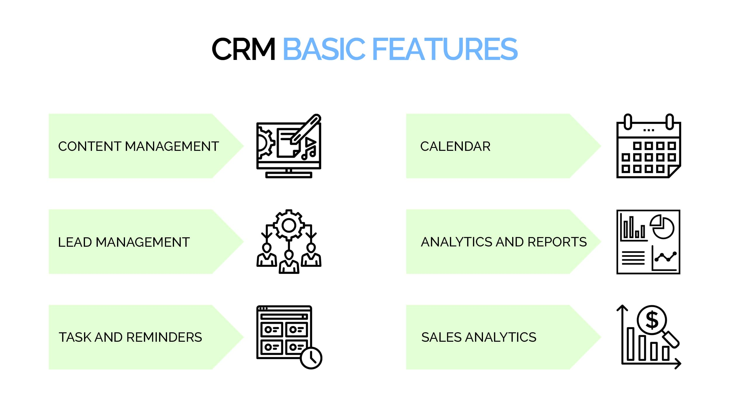 CRM basic features