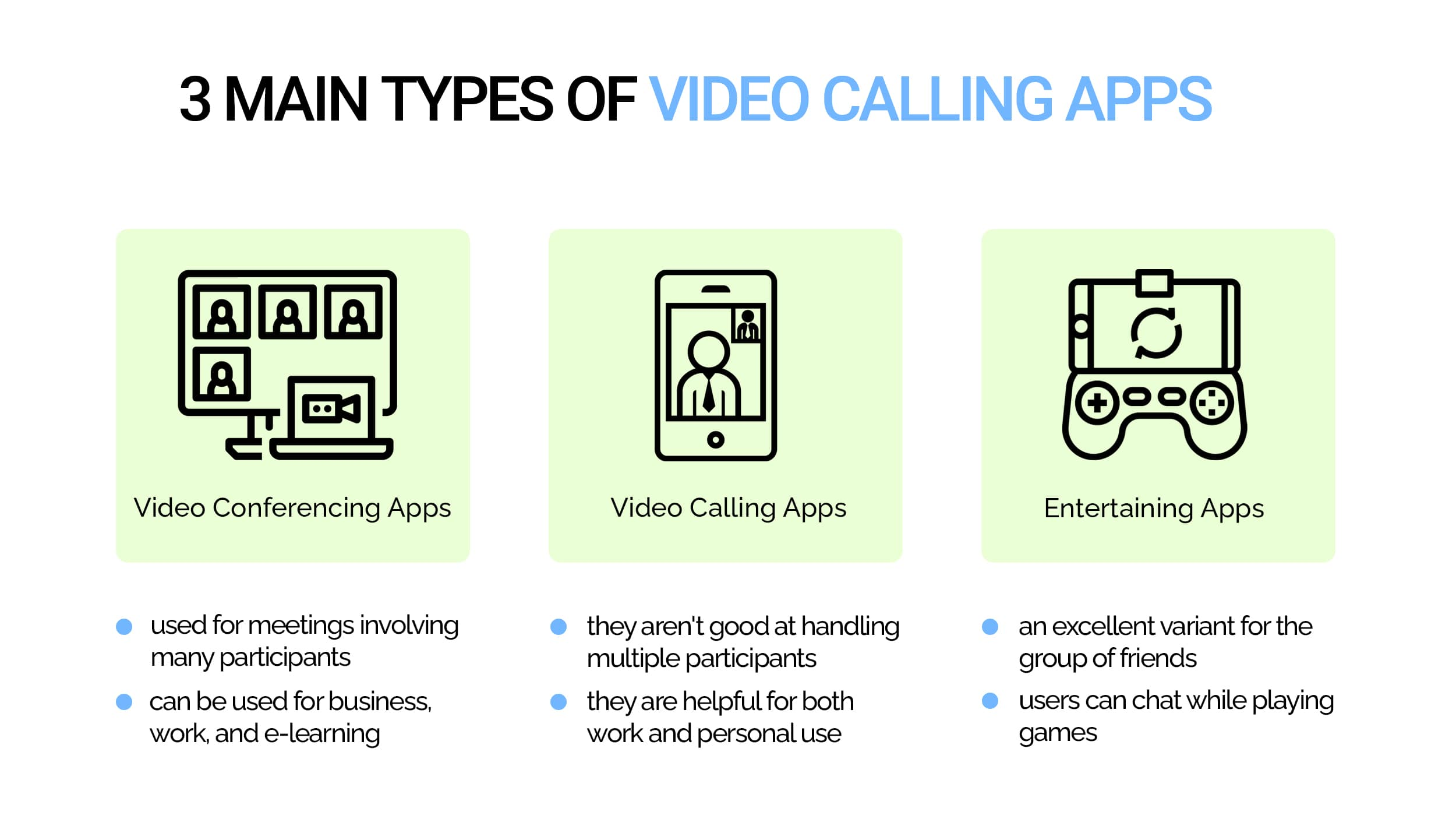 Main types of video calling apps