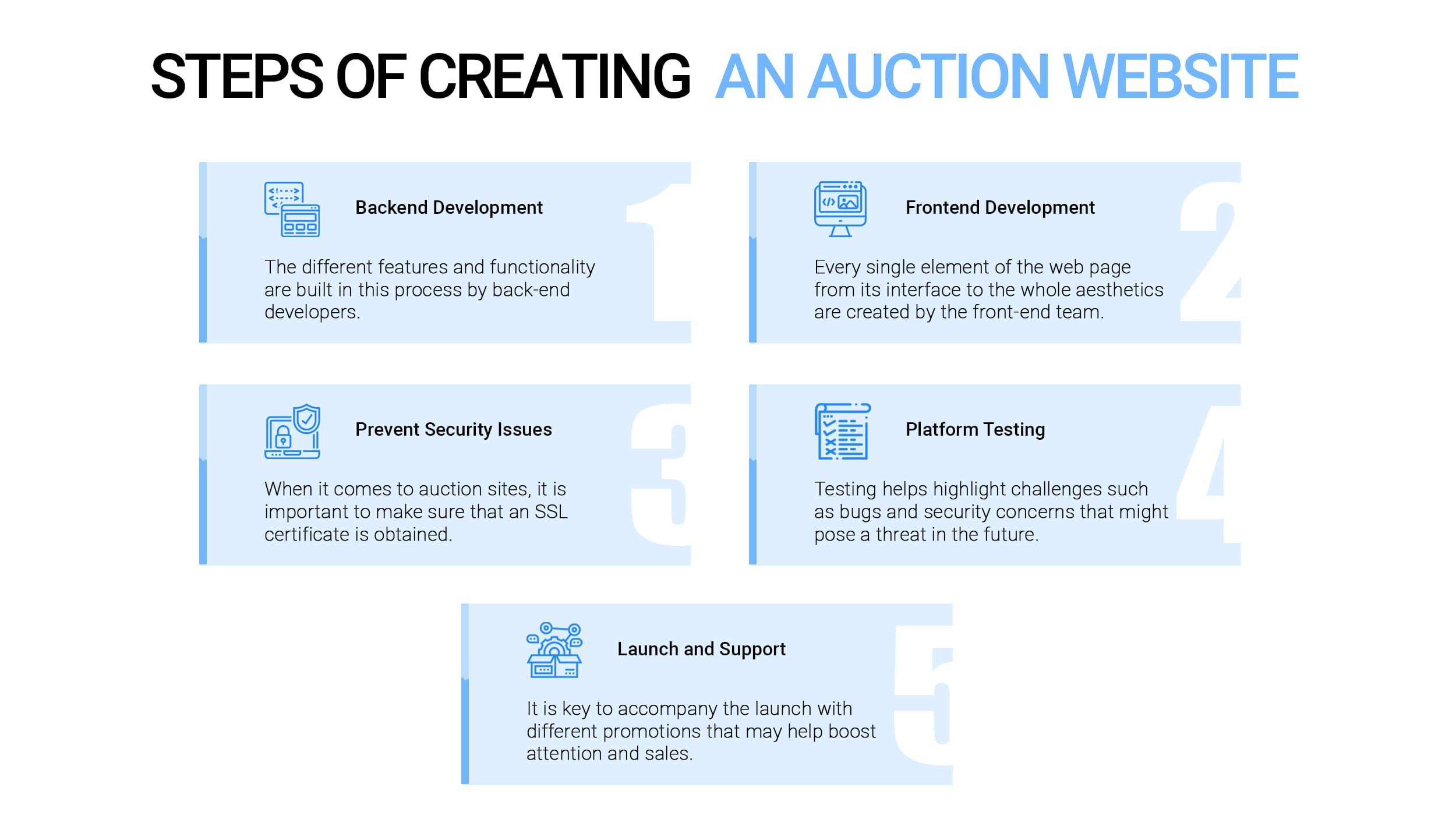 Auction web development