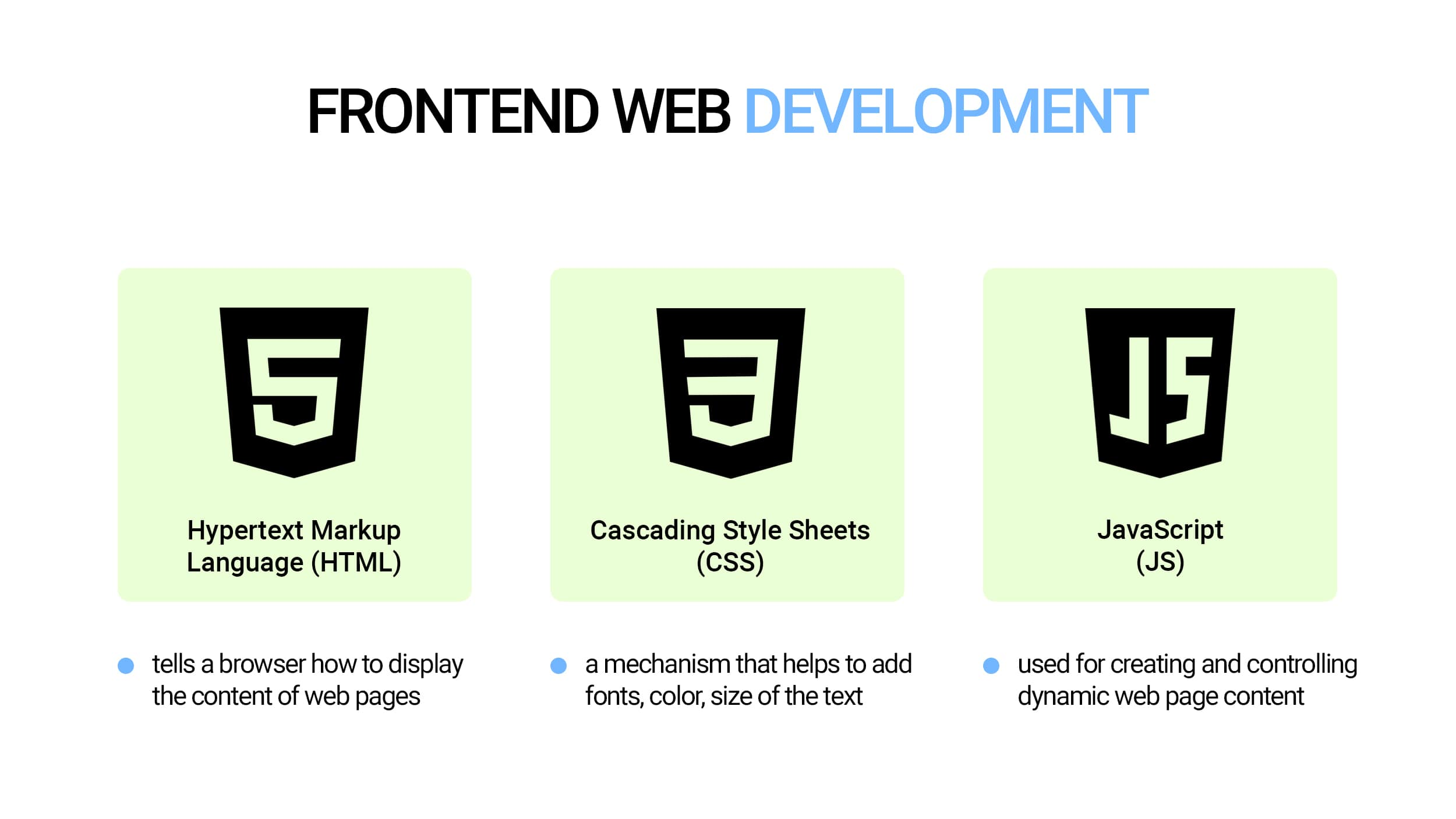 Best technology stack for web application (front end)