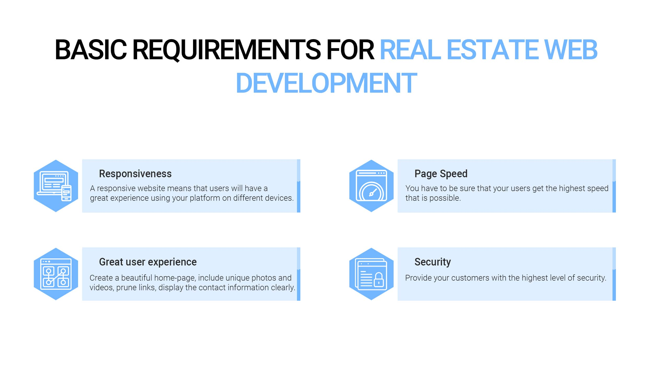 Real estate website requirements