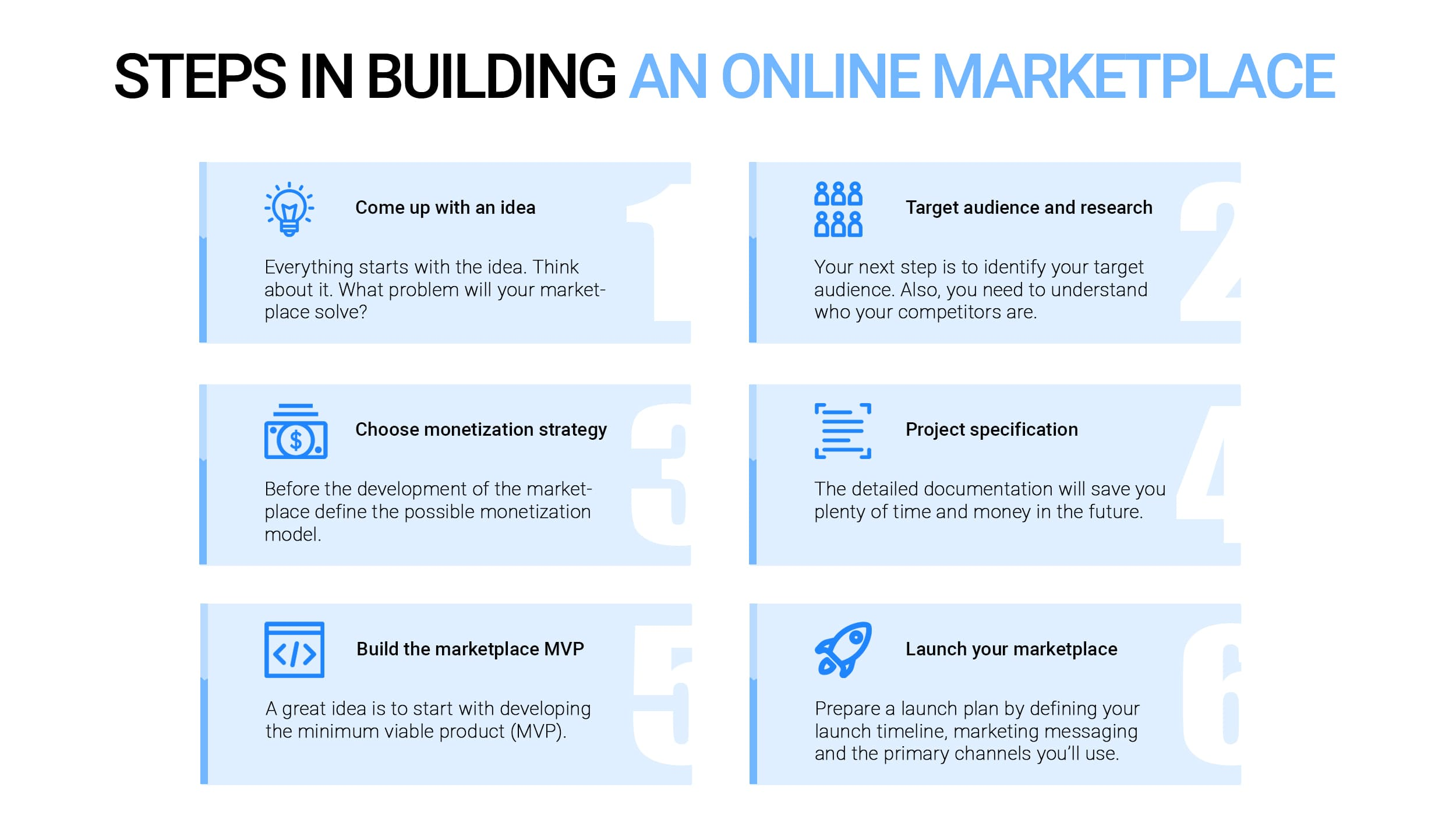 Steps in building an online marketplace