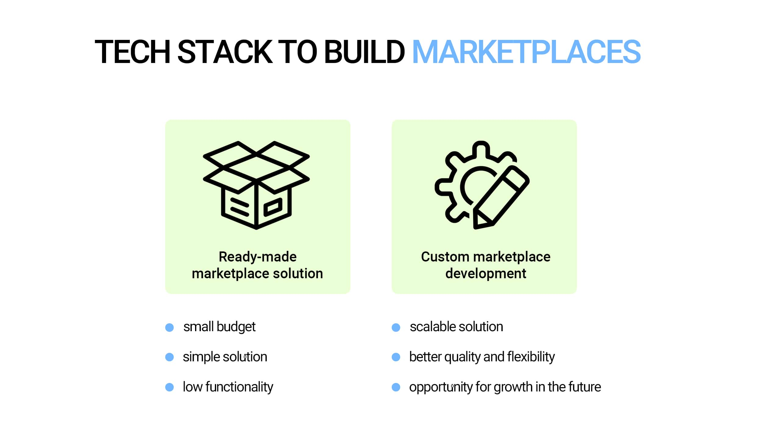 Tech stack to build a marketplace website