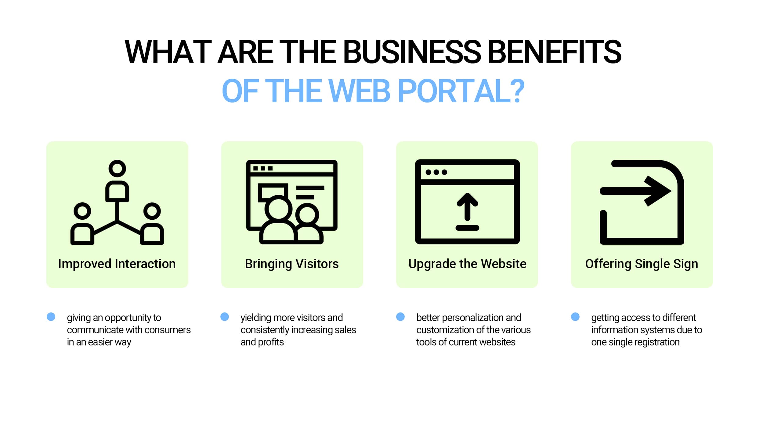 Business benefits of the Web portal