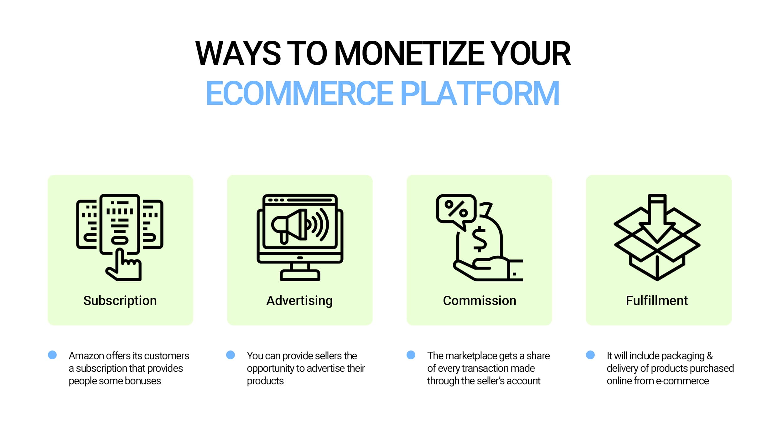Ways to monetize your ecommerce platform