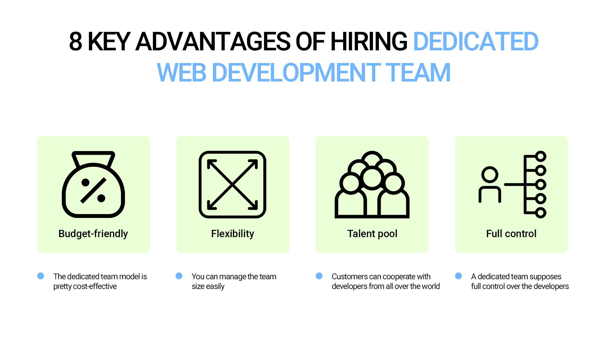 Advantages of Hiring Dedicated Web Development Team