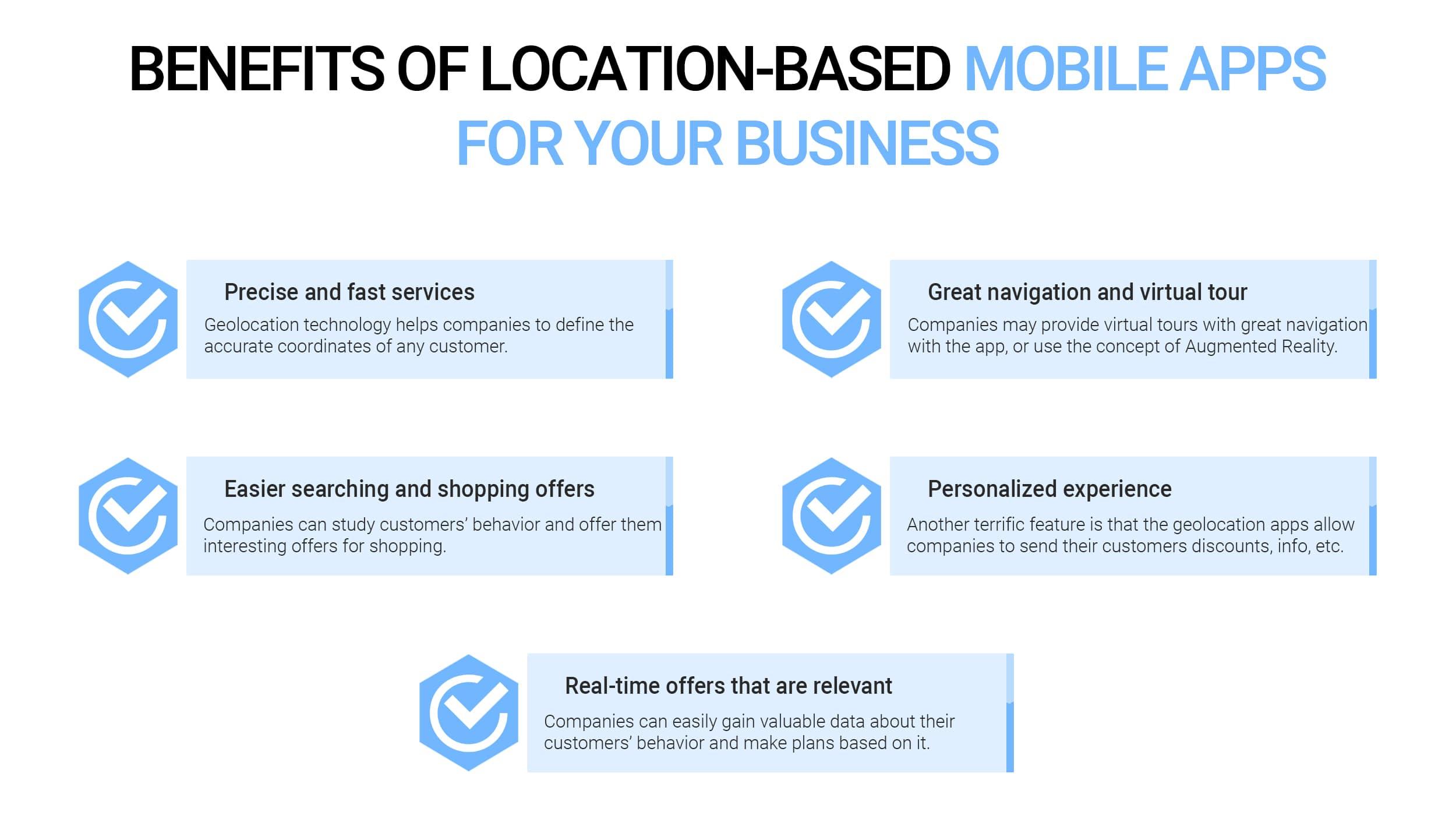 Benefits of location based mobile app development