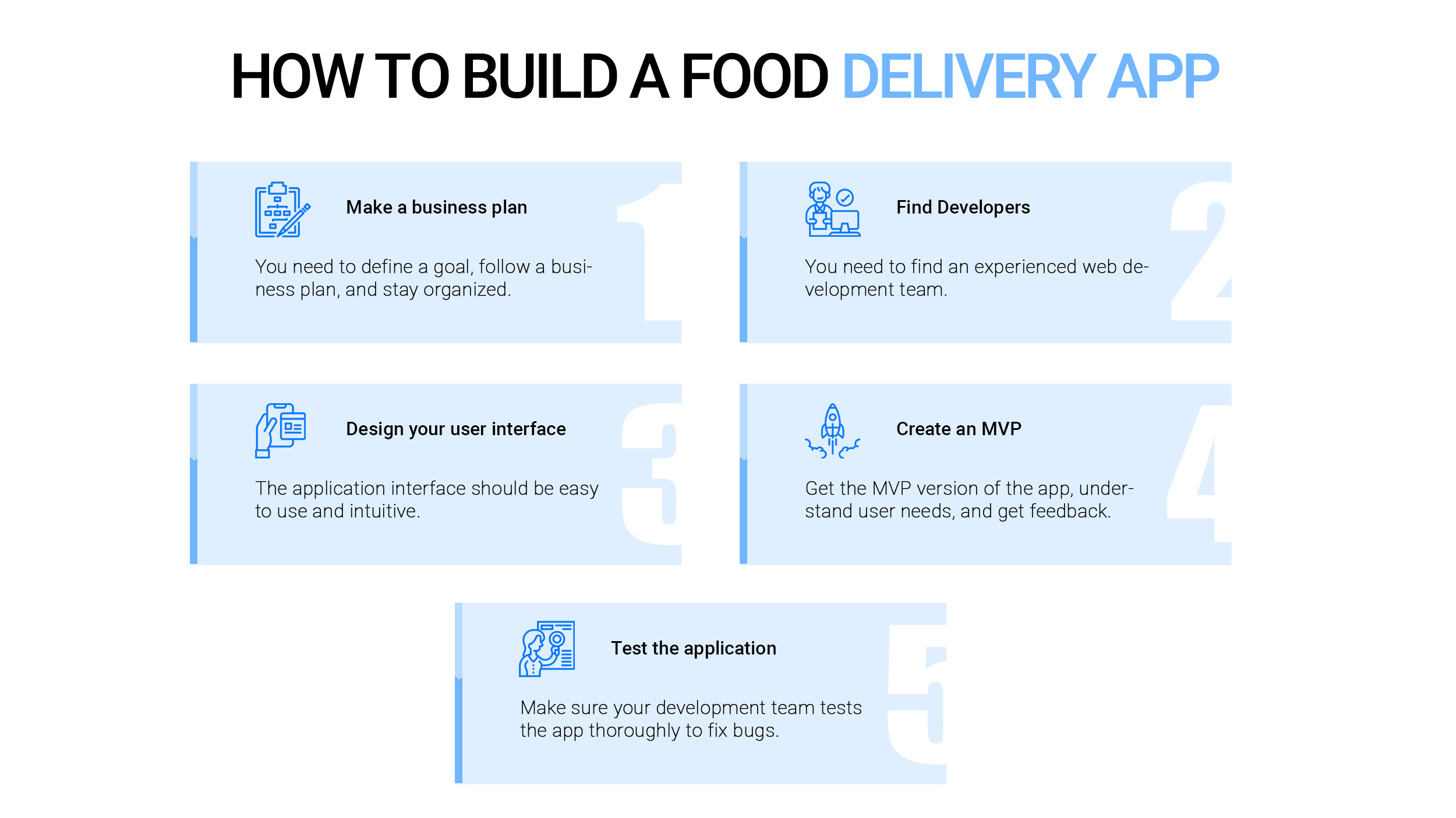 How to build a food delivery app