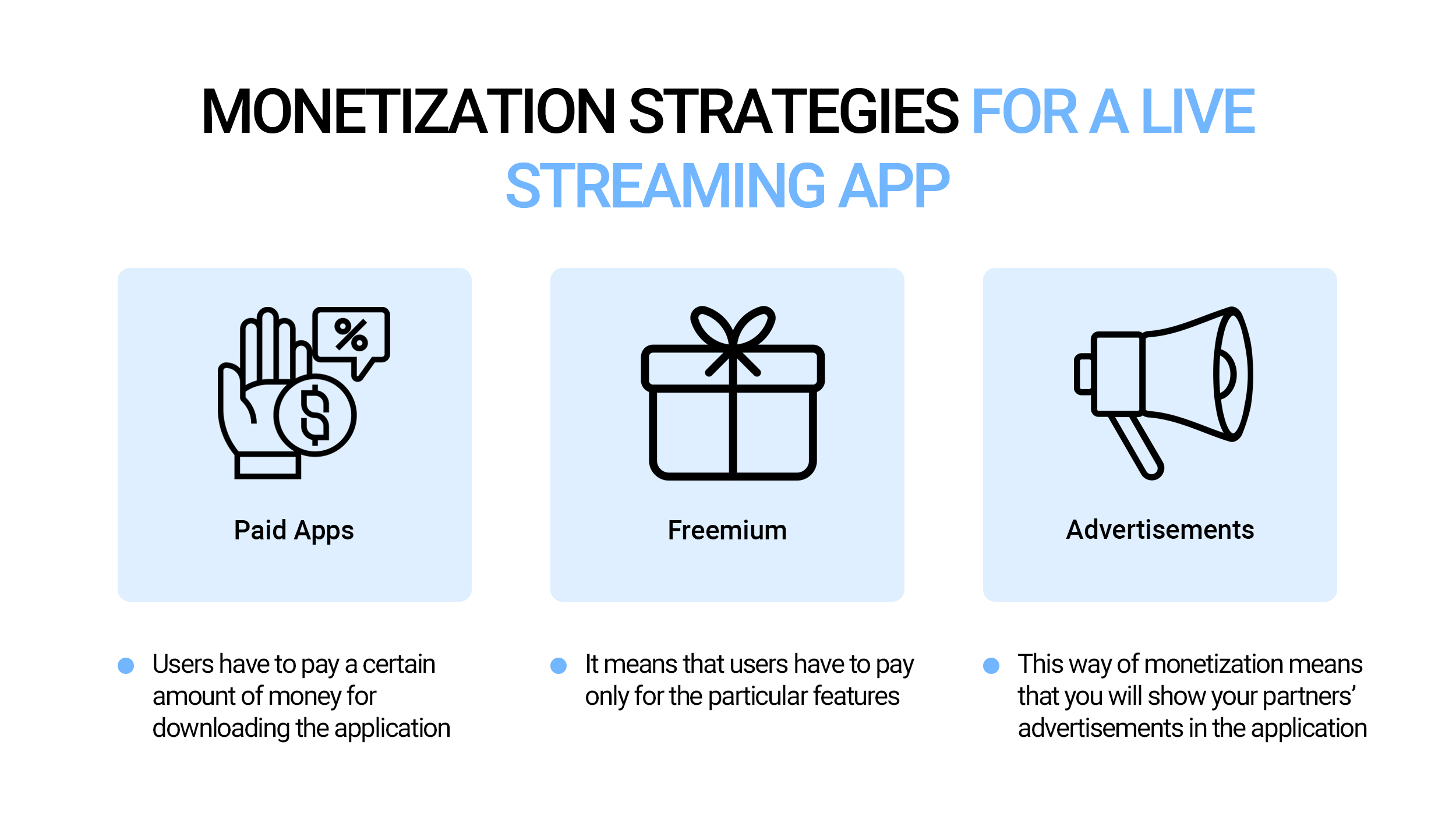 Monetization strategies for a live streaming app