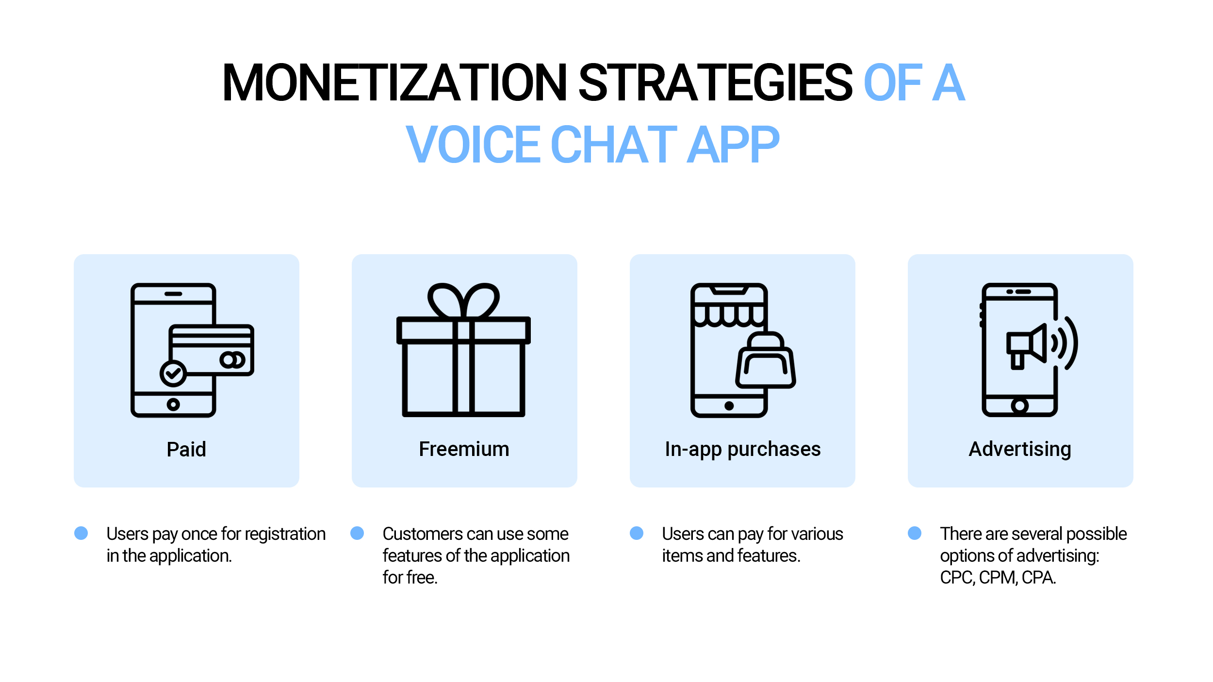 Monetization strategies of a voice chat app