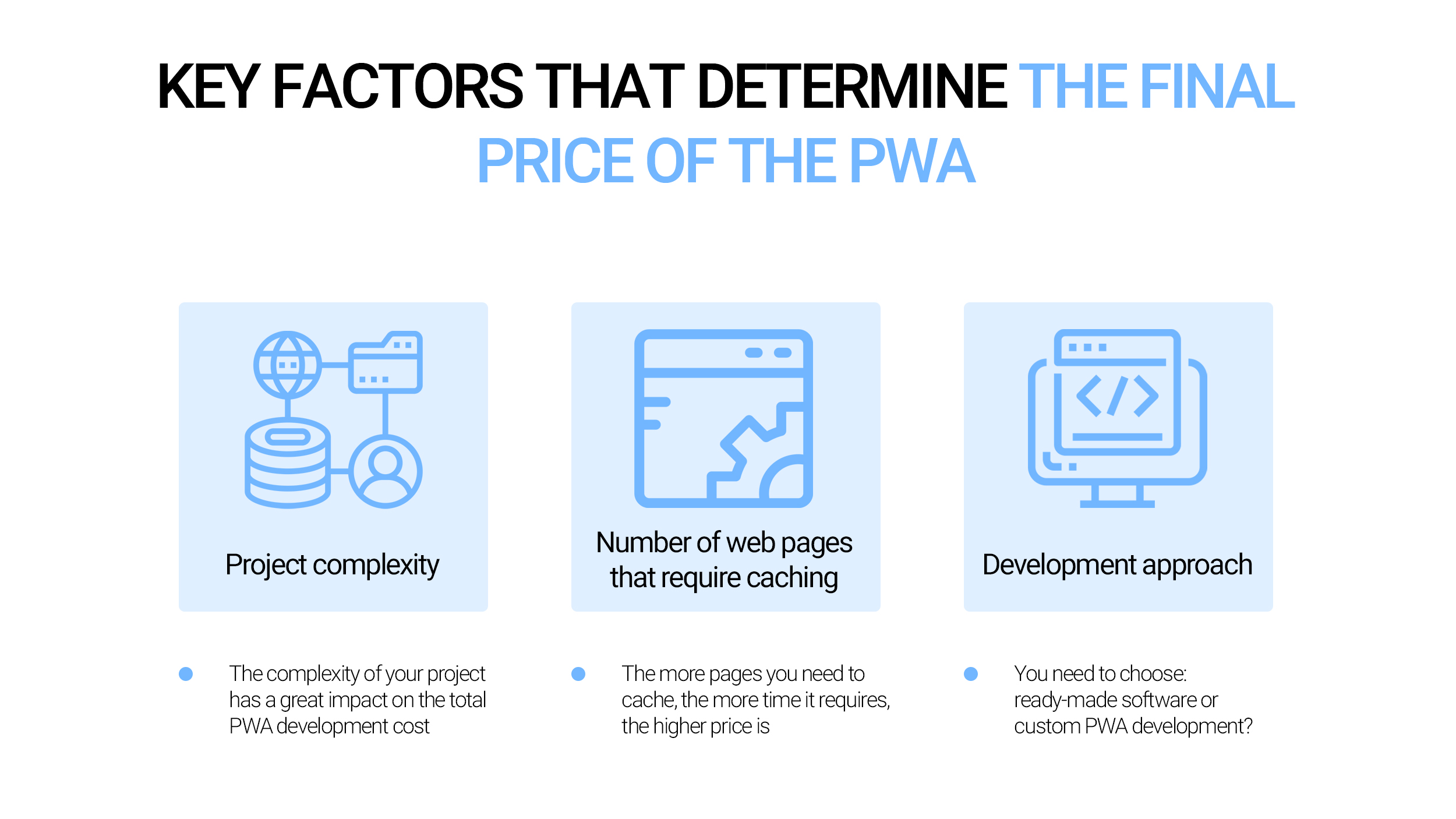 Progressive web app cost factors