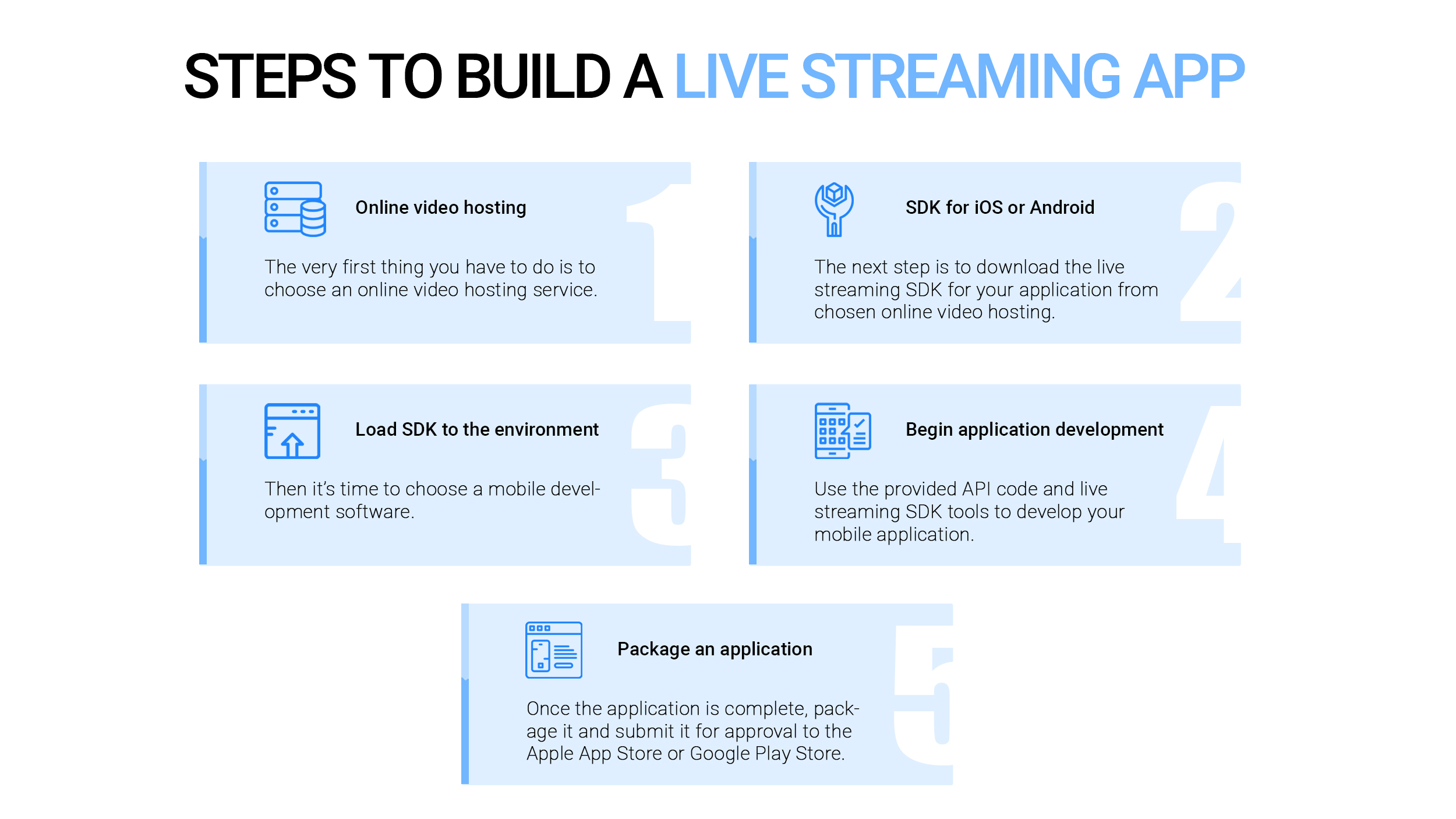 Steps to build a live video streaming app