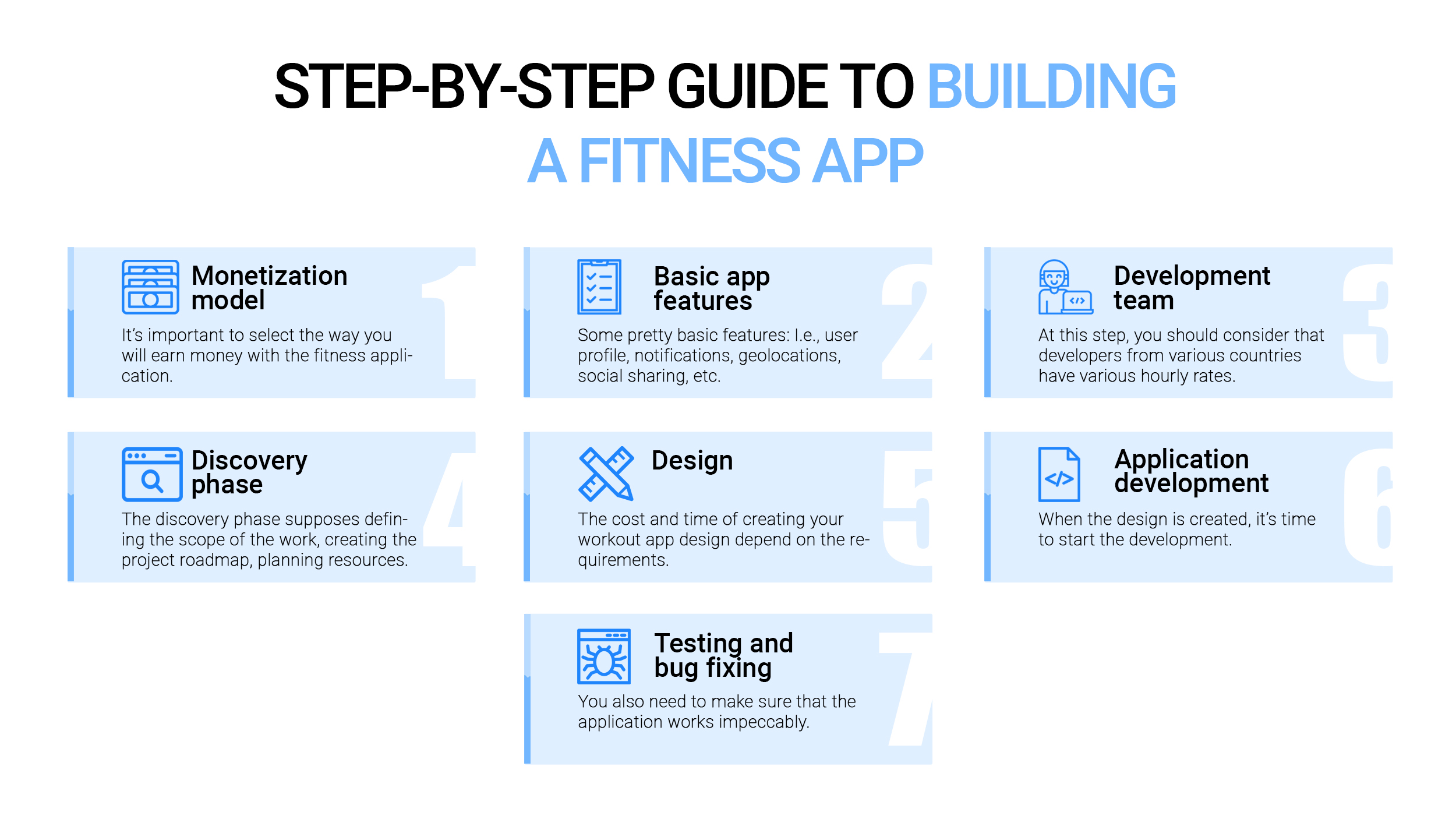 How to develop a fitness app