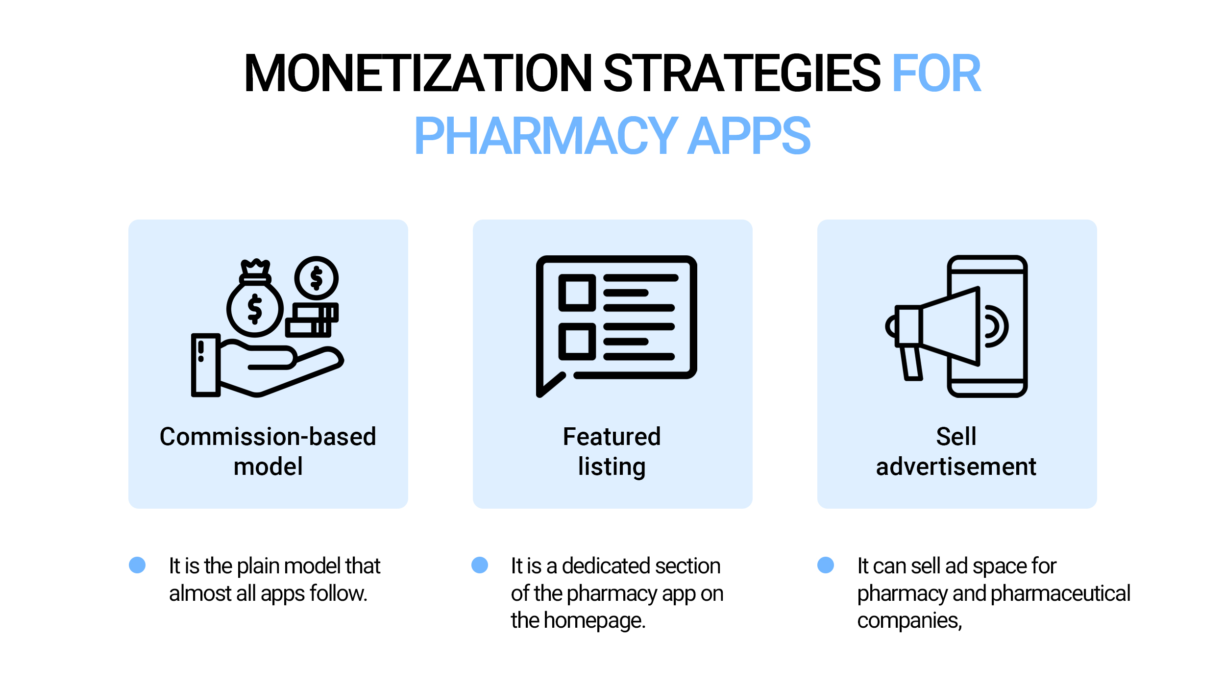Monetization strategies for pharmacy apps
