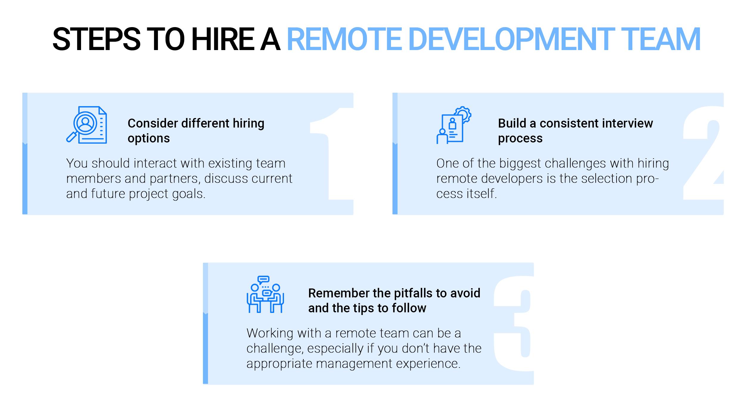 Steps to hire a remote development team