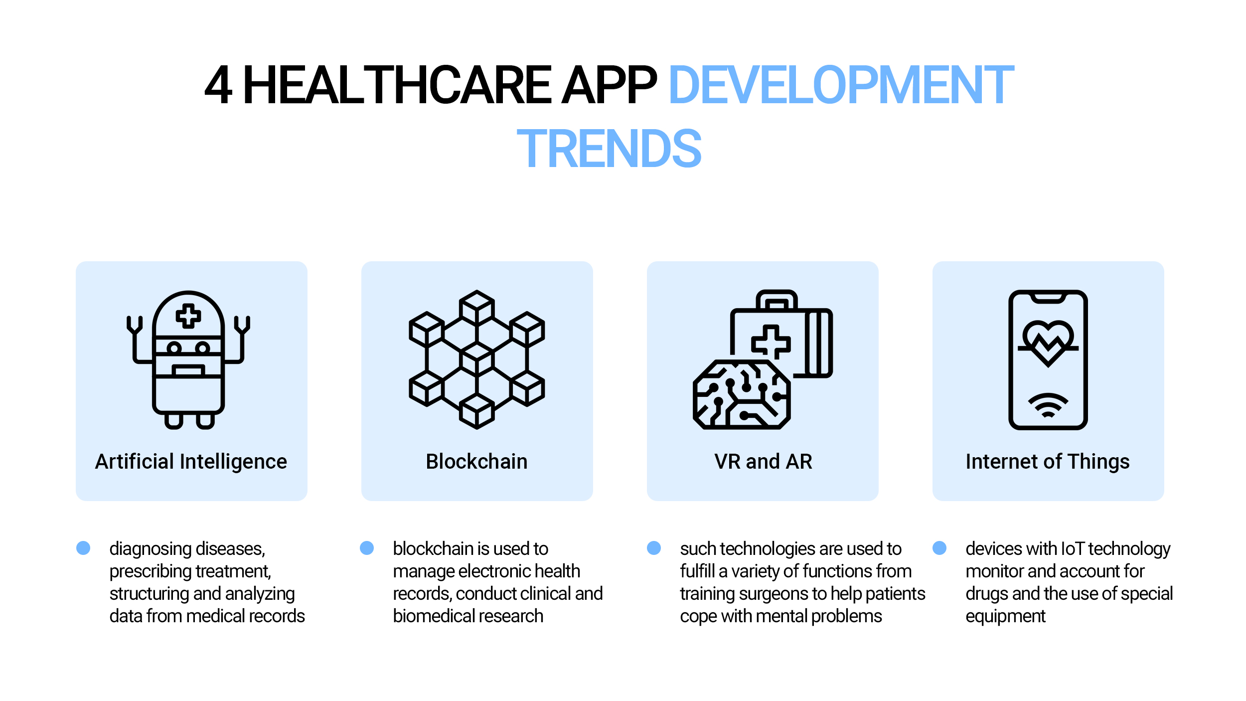 4 Healthcare App Development Trends