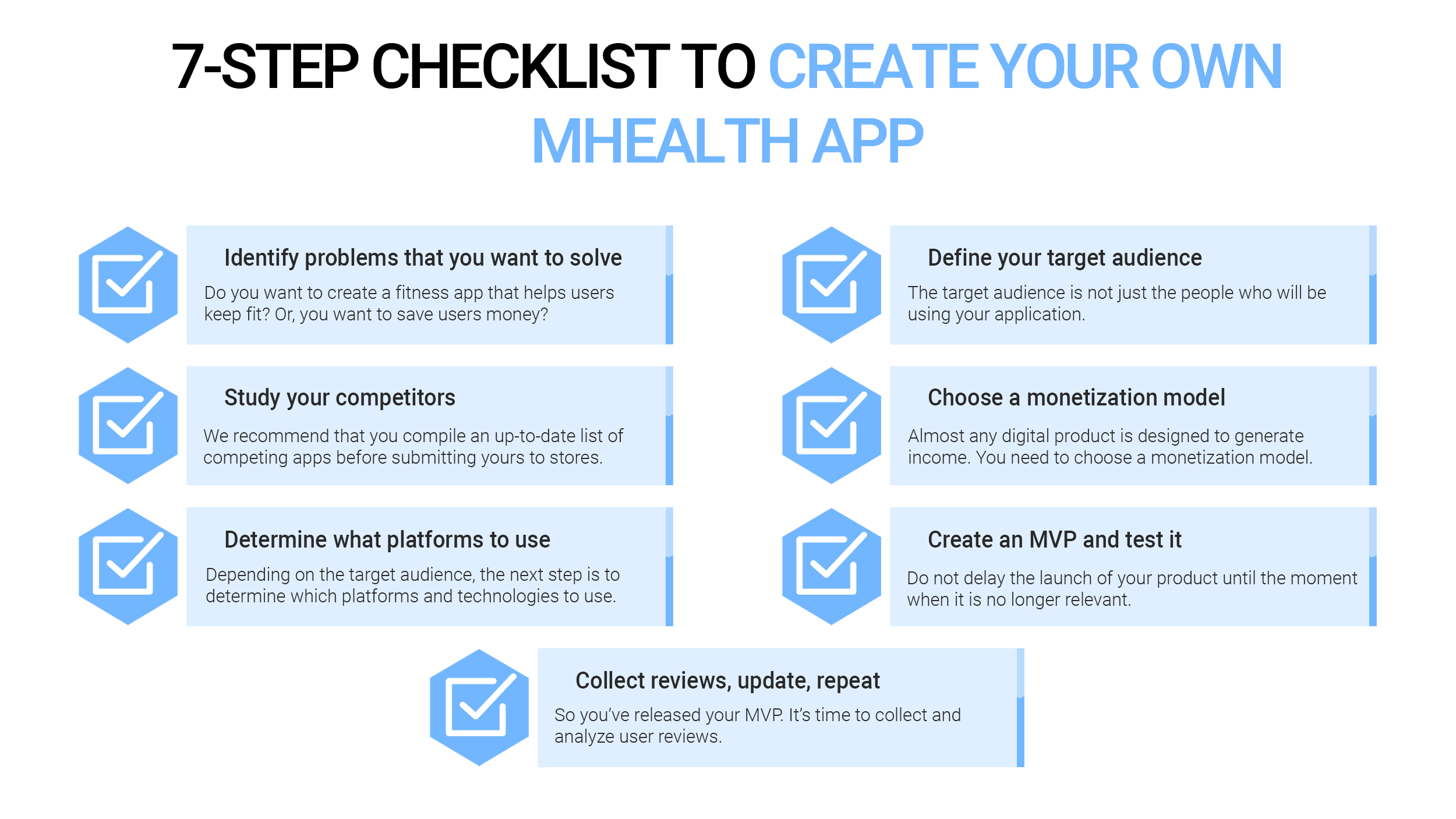 7-step checklist to create your own mHealth app