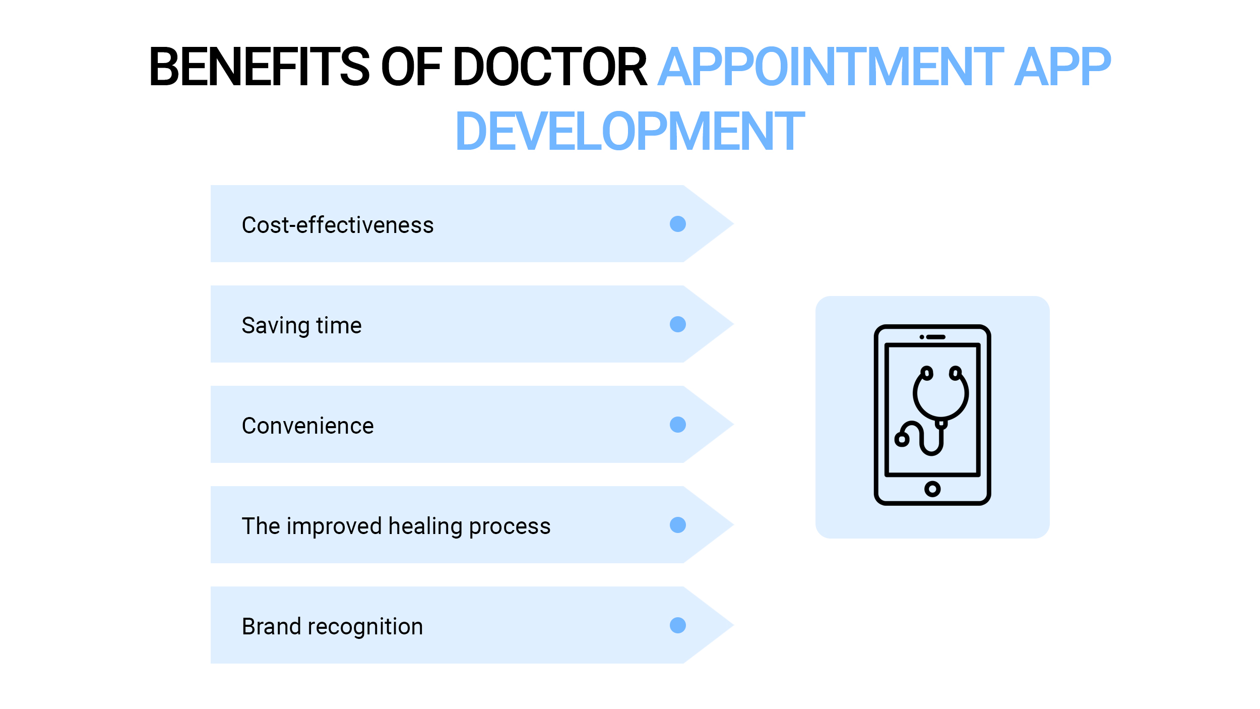 Benefits of doctor appointment app development