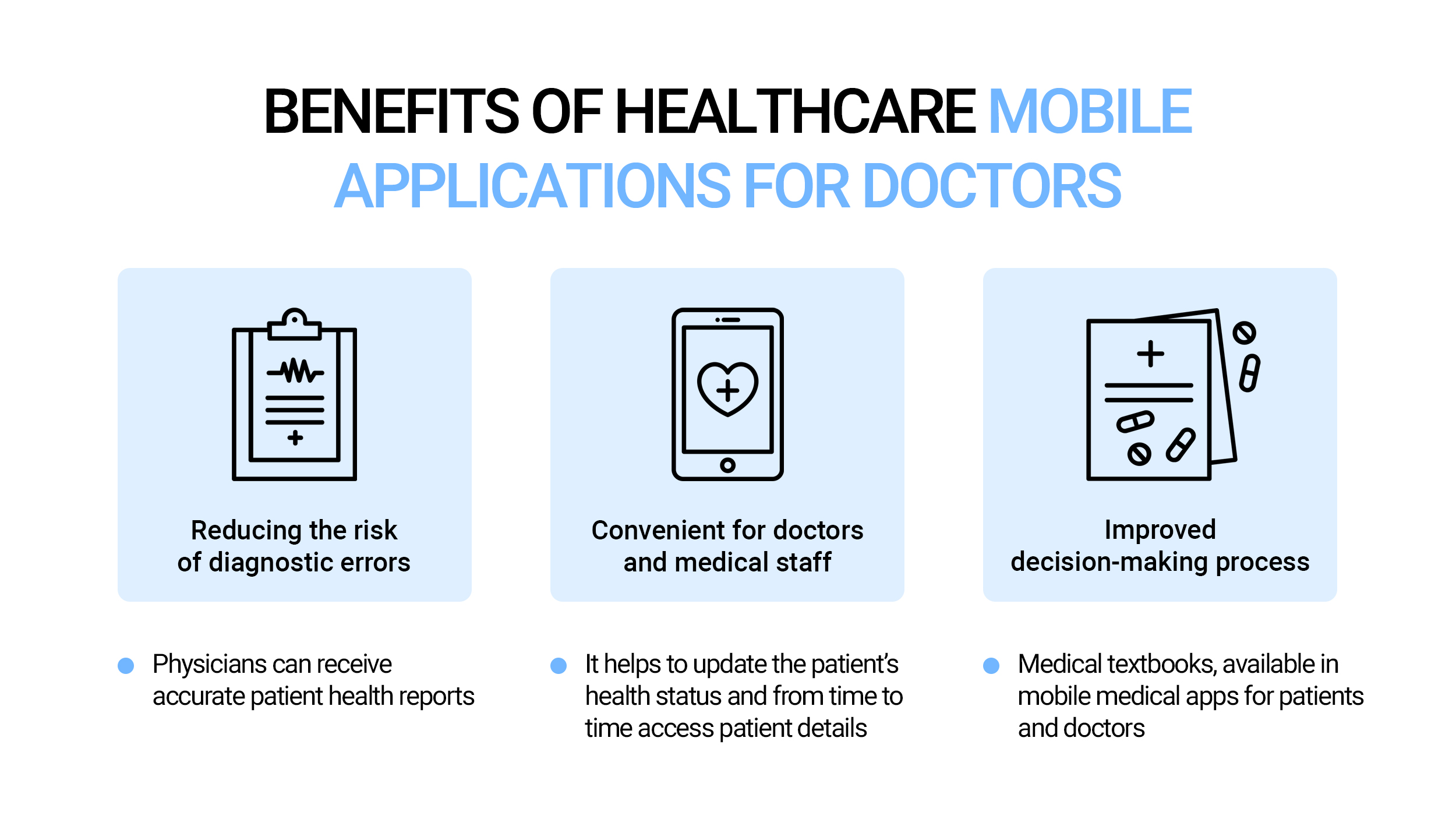 Benefits of healthcare mobile applications for doctors