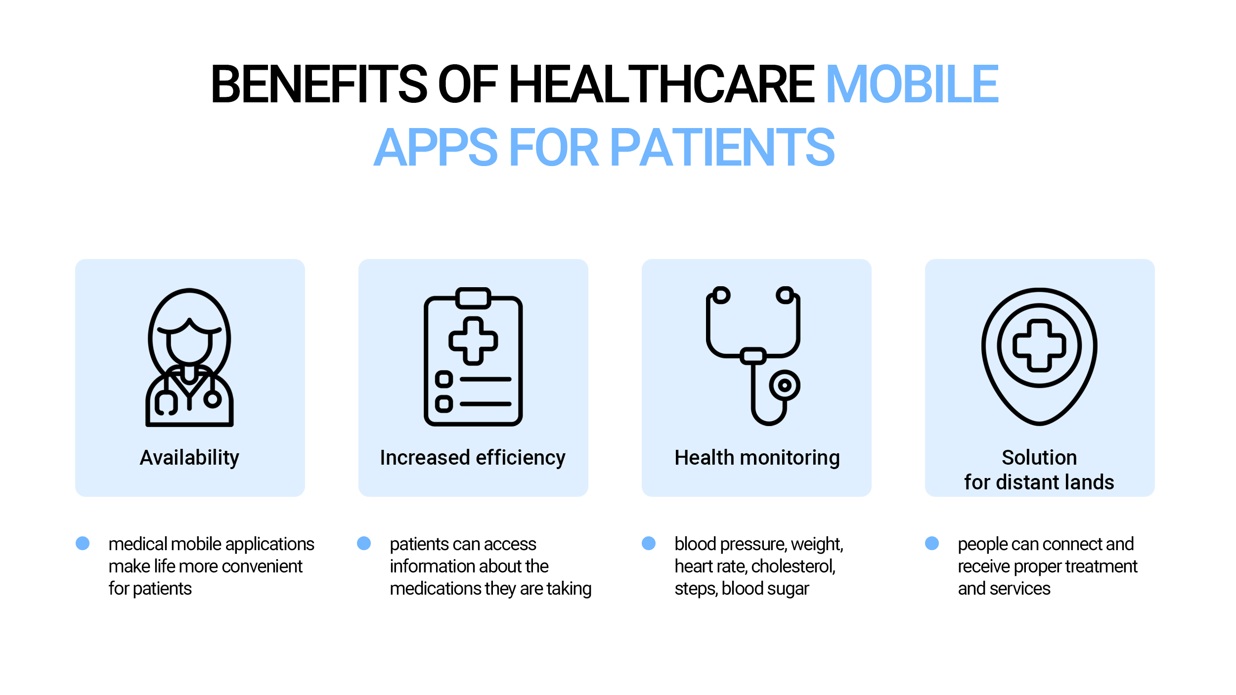Benefits of healthcare mobile apps for patients