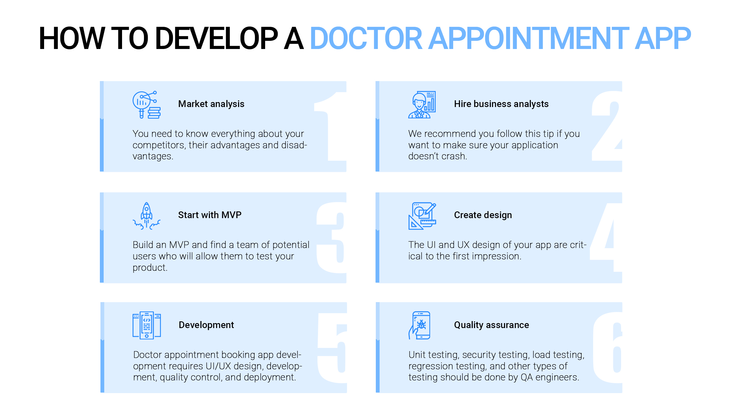 How to develop a doctor appointment booking app