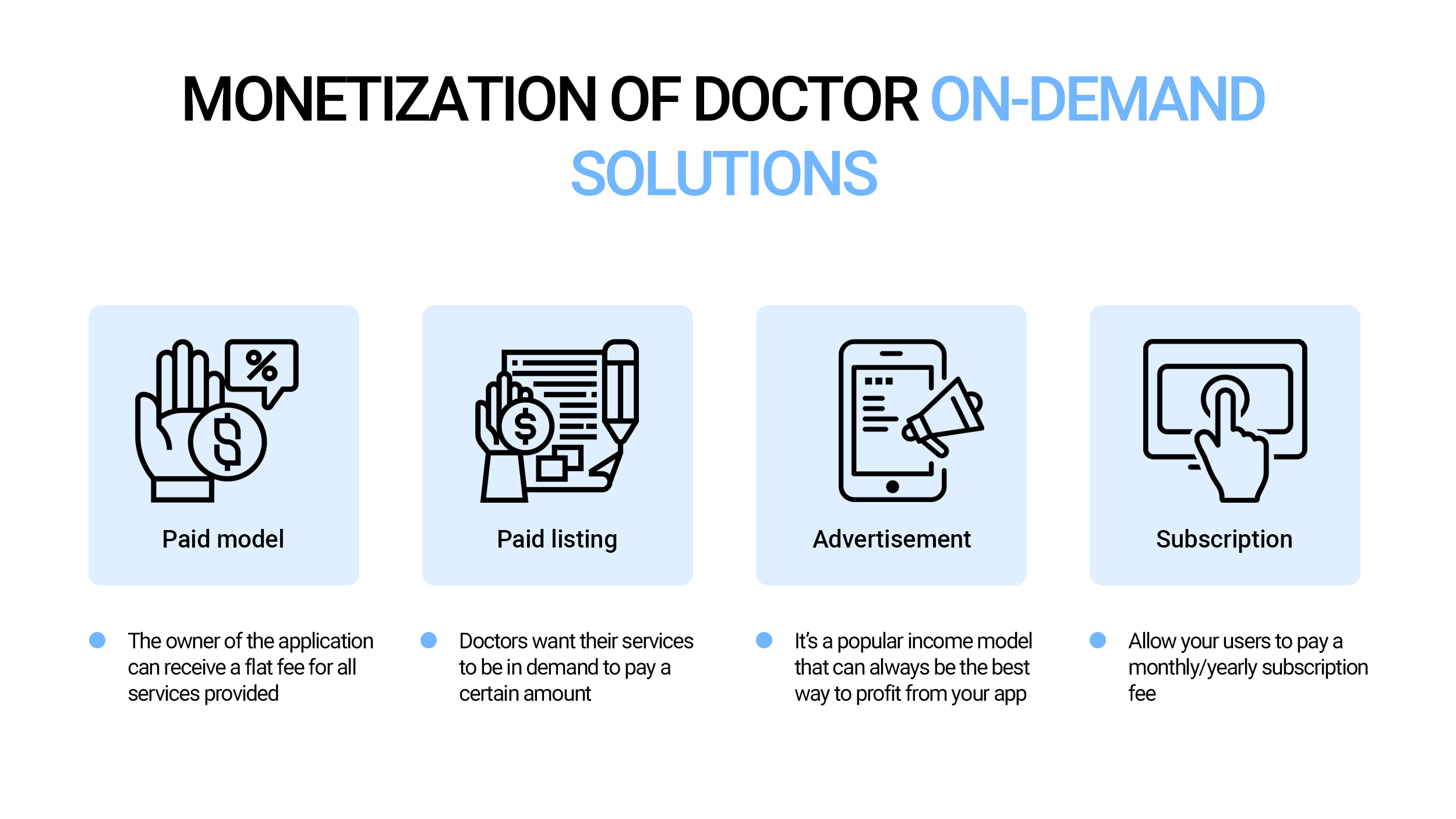 Monetization of Doctor On-Demand Solutions