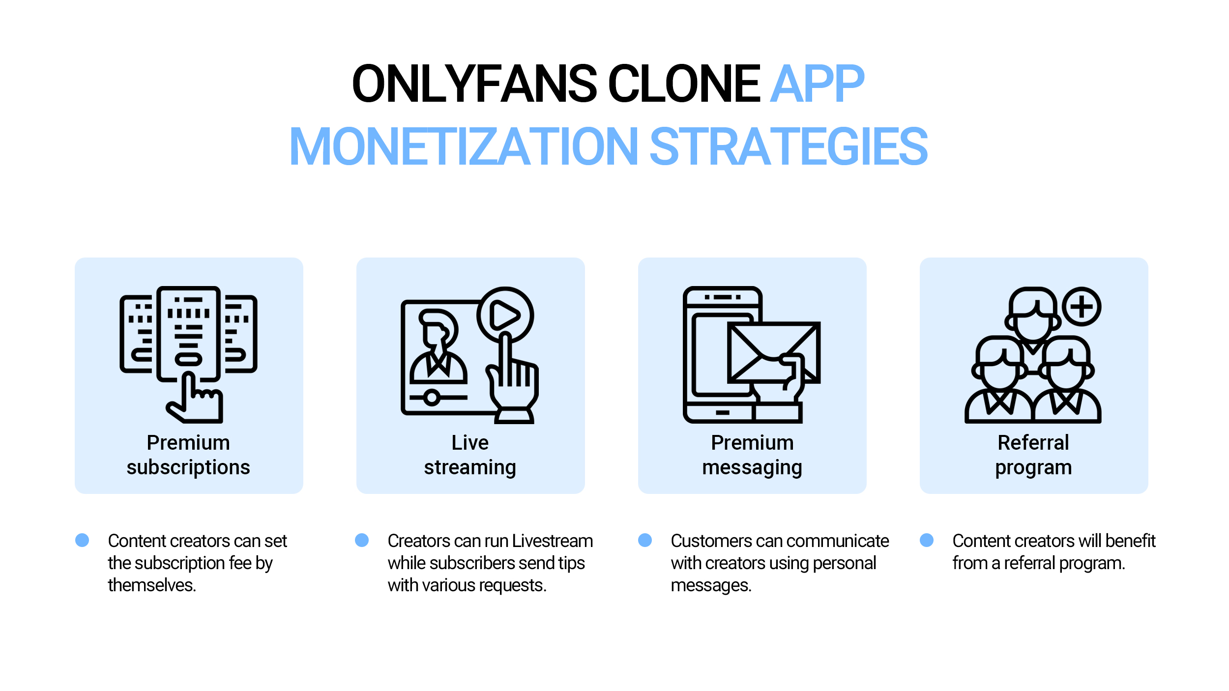 OnlyFans clone app monetization strategies