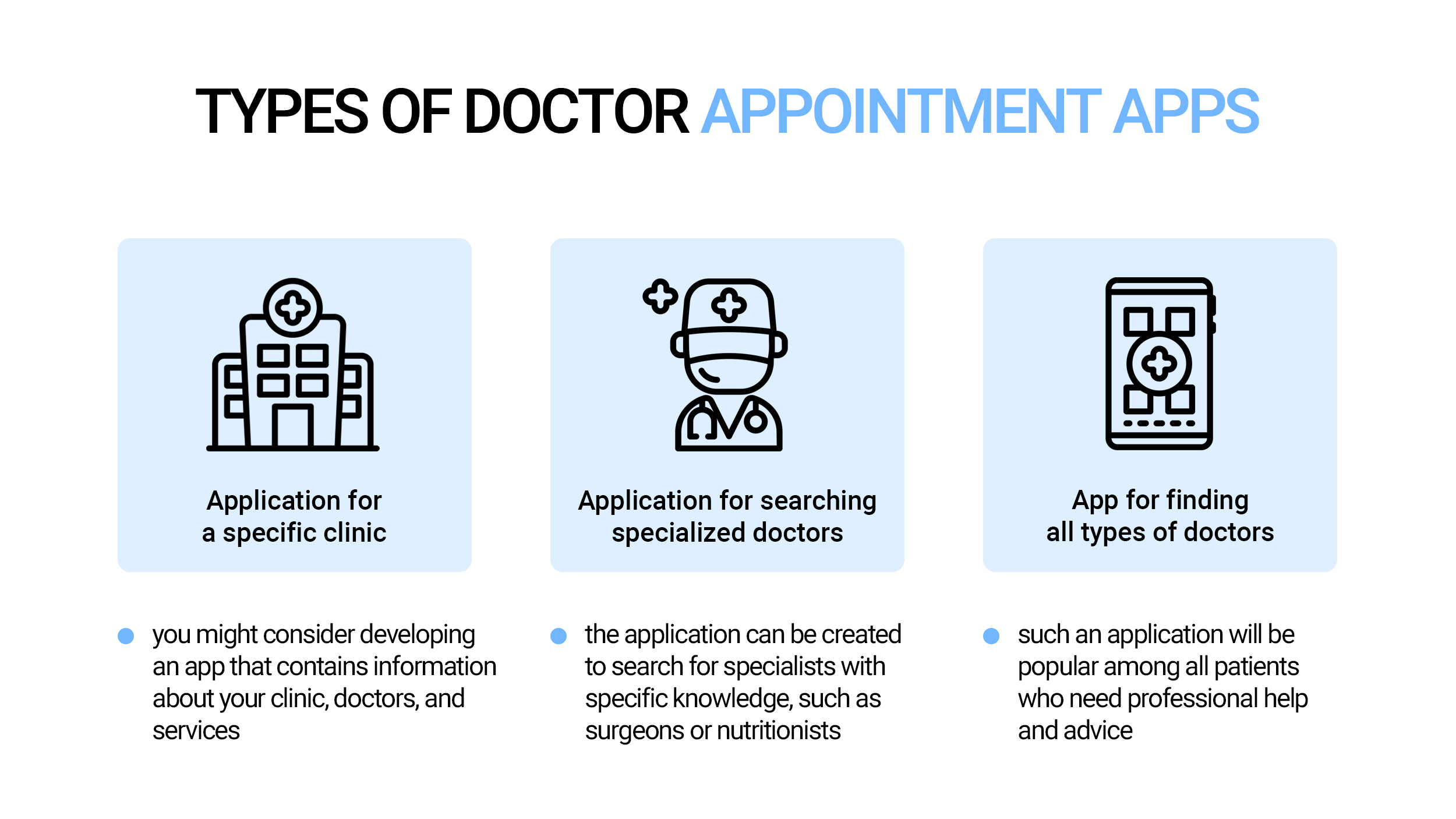 Types of doctor appointment apps