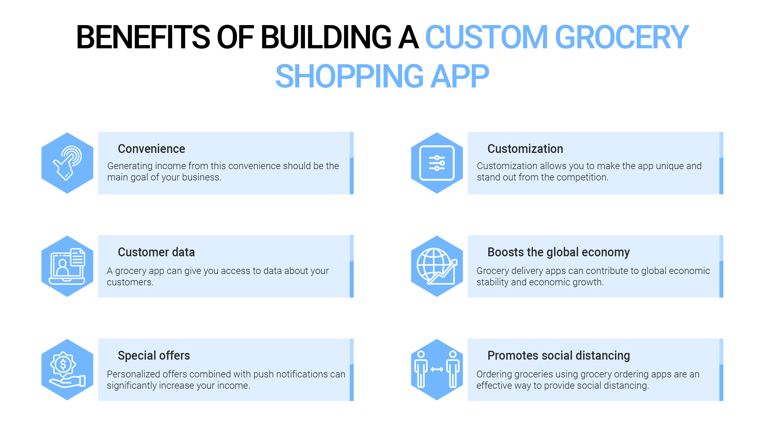 Benefits of building a grocery shopping app