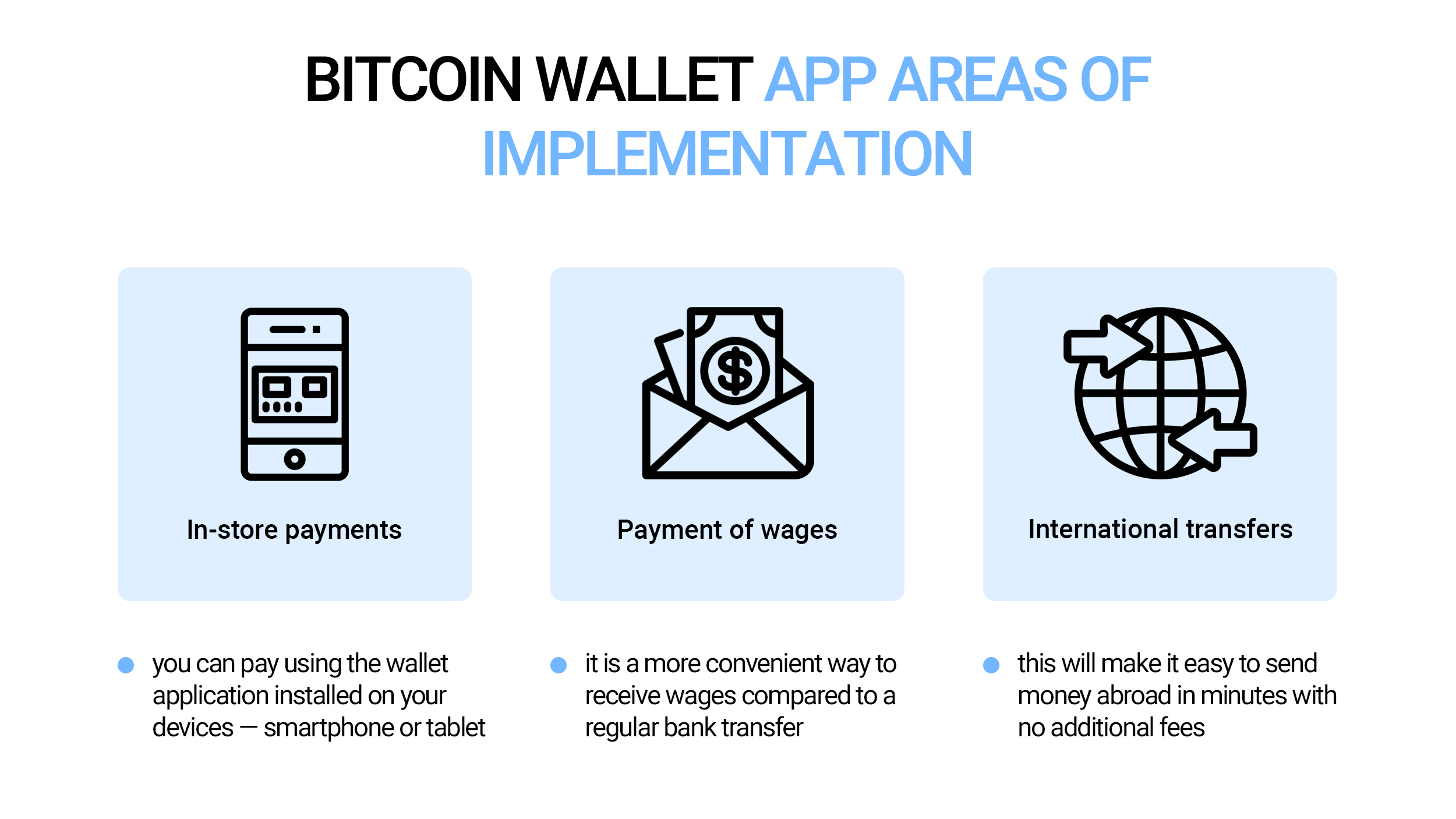 Bitcoin wallet app areas of implementation