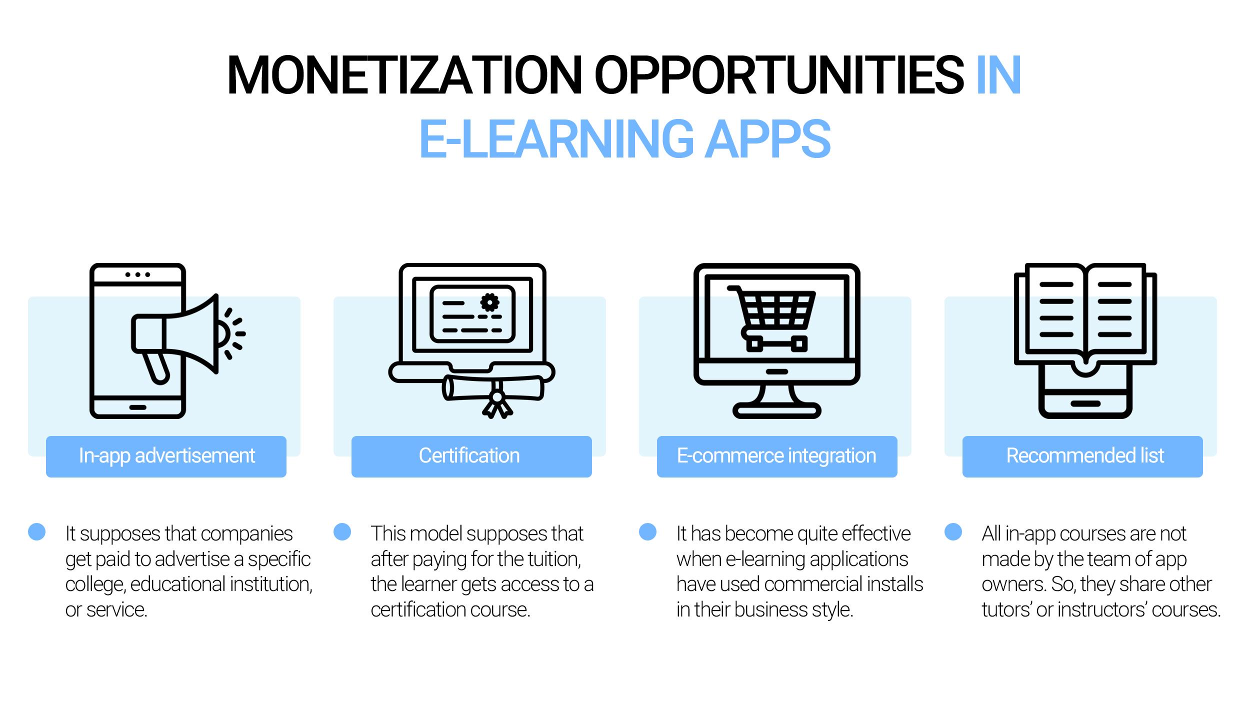 Monetization Opportunities in e-Learning Apps