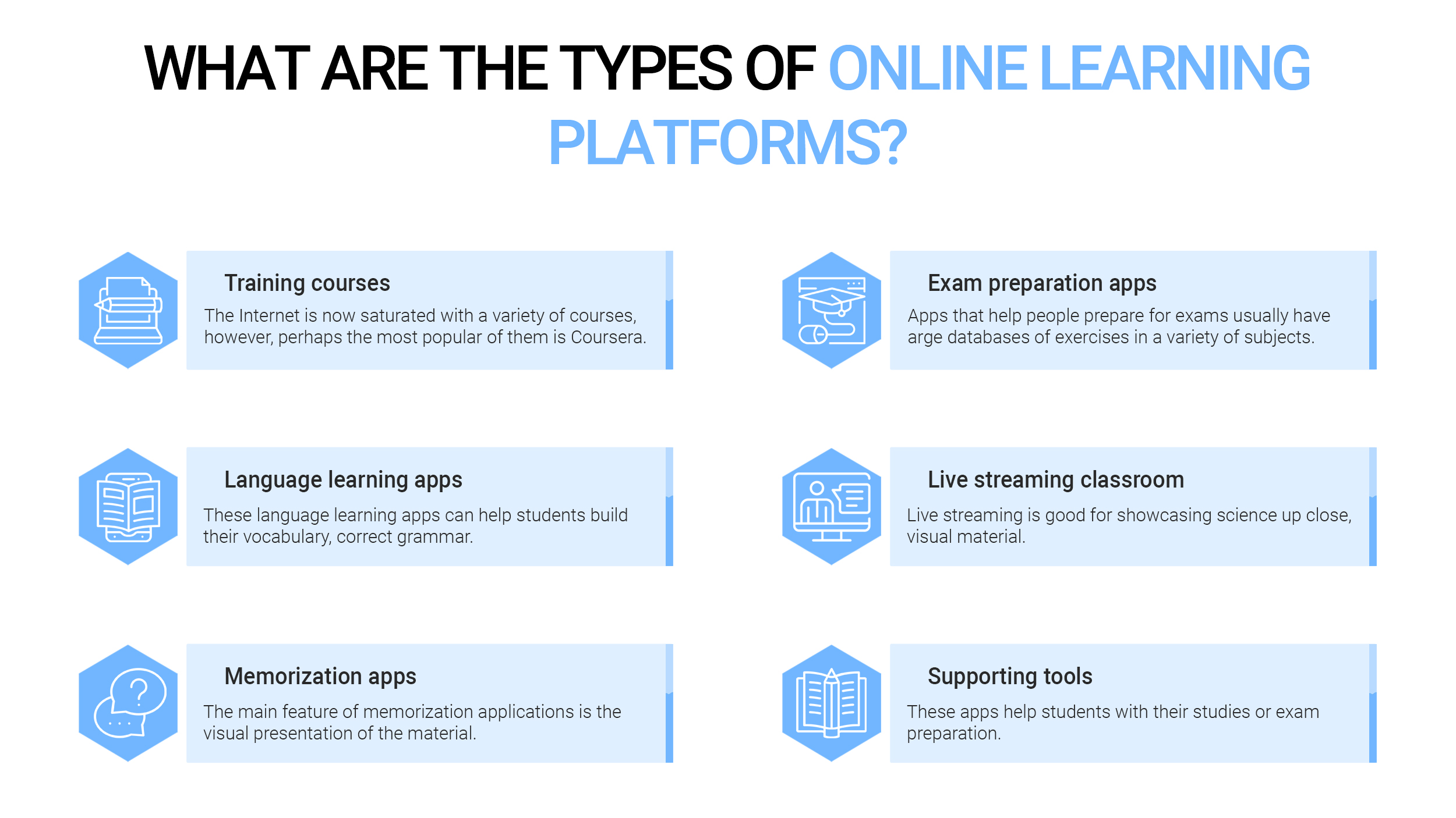 What Are the Types of Online Learning Platforms