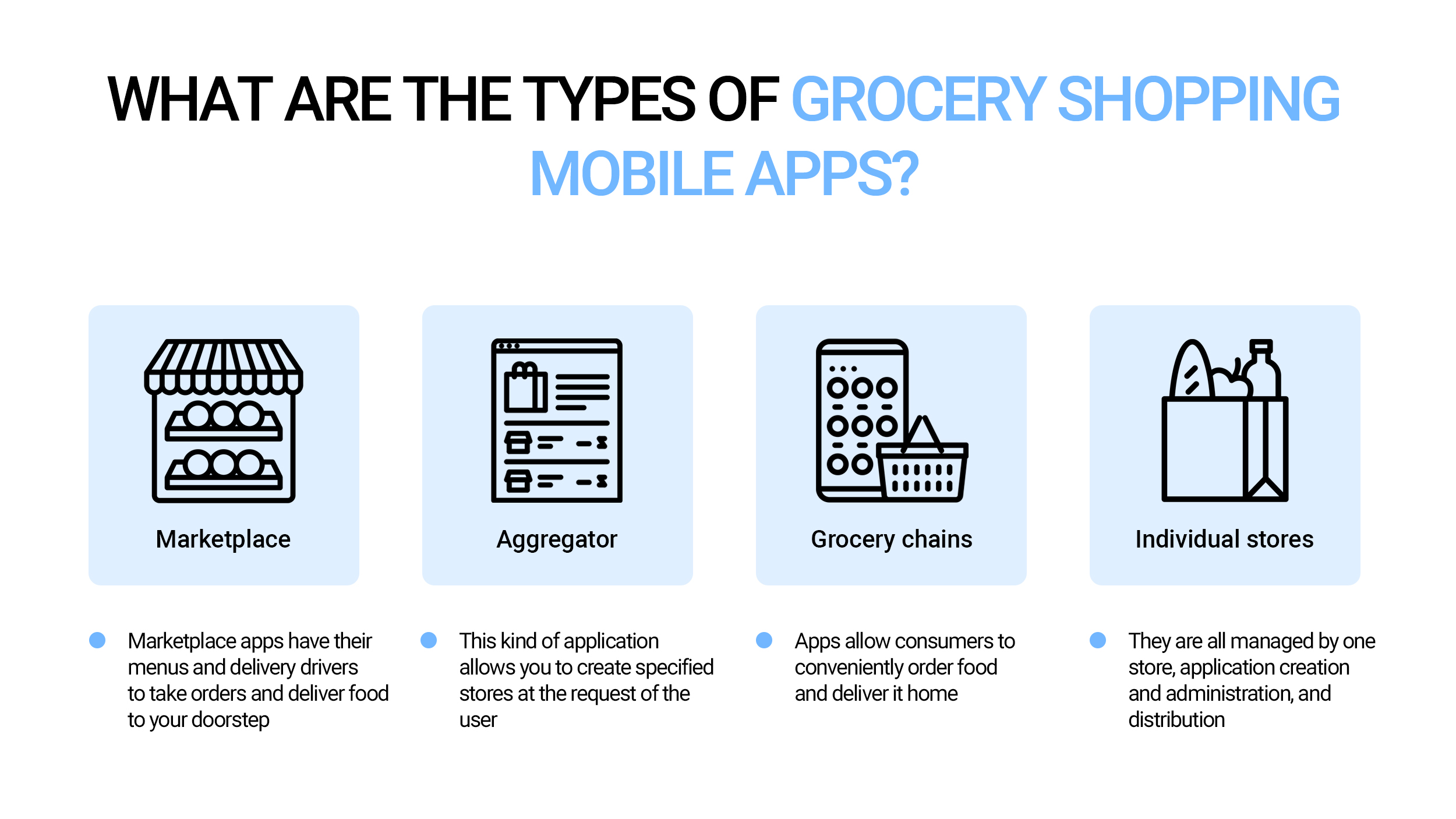 What are the types of grocery shopping mobile apps