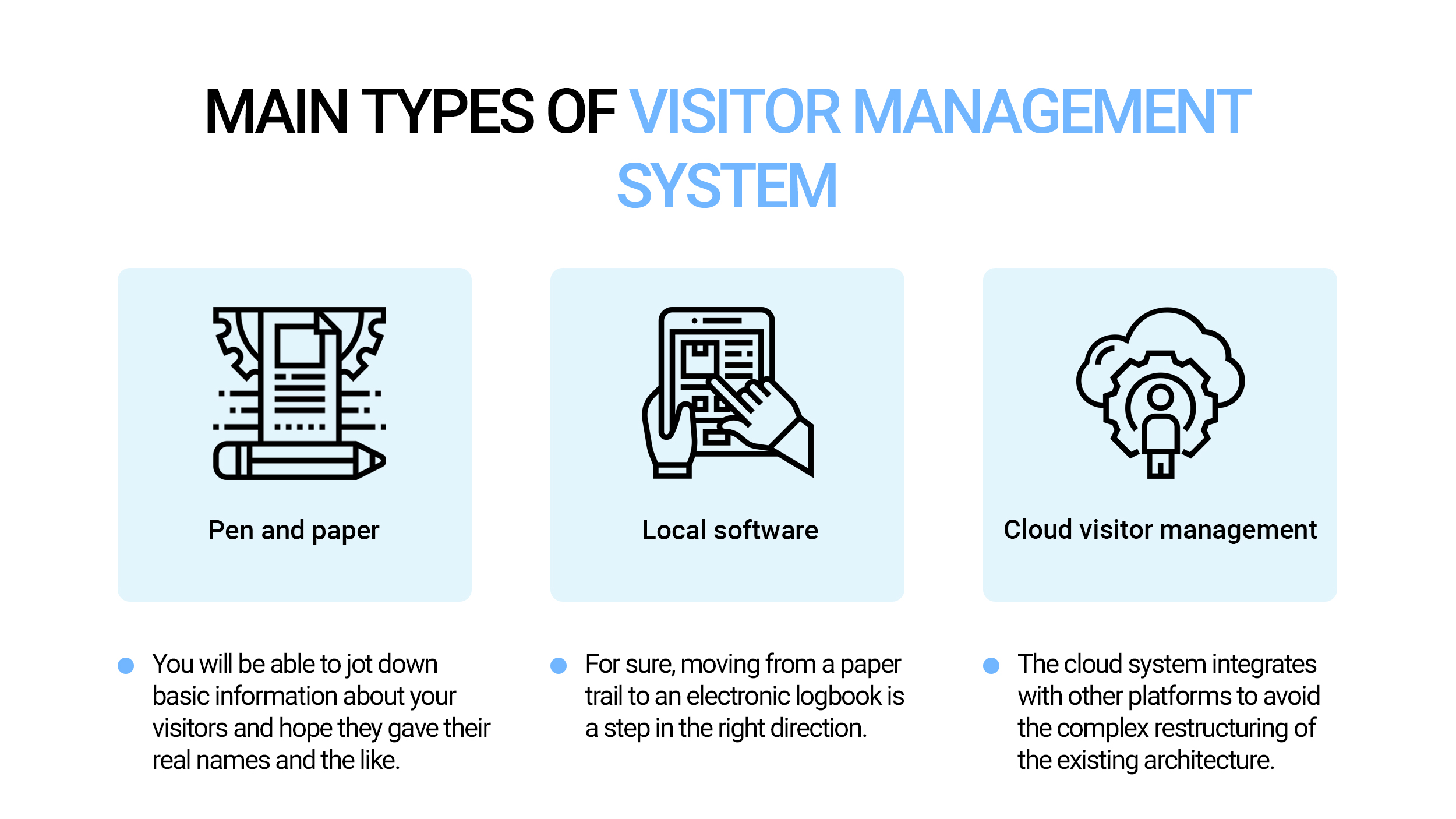 Main Types of Visitor Management System