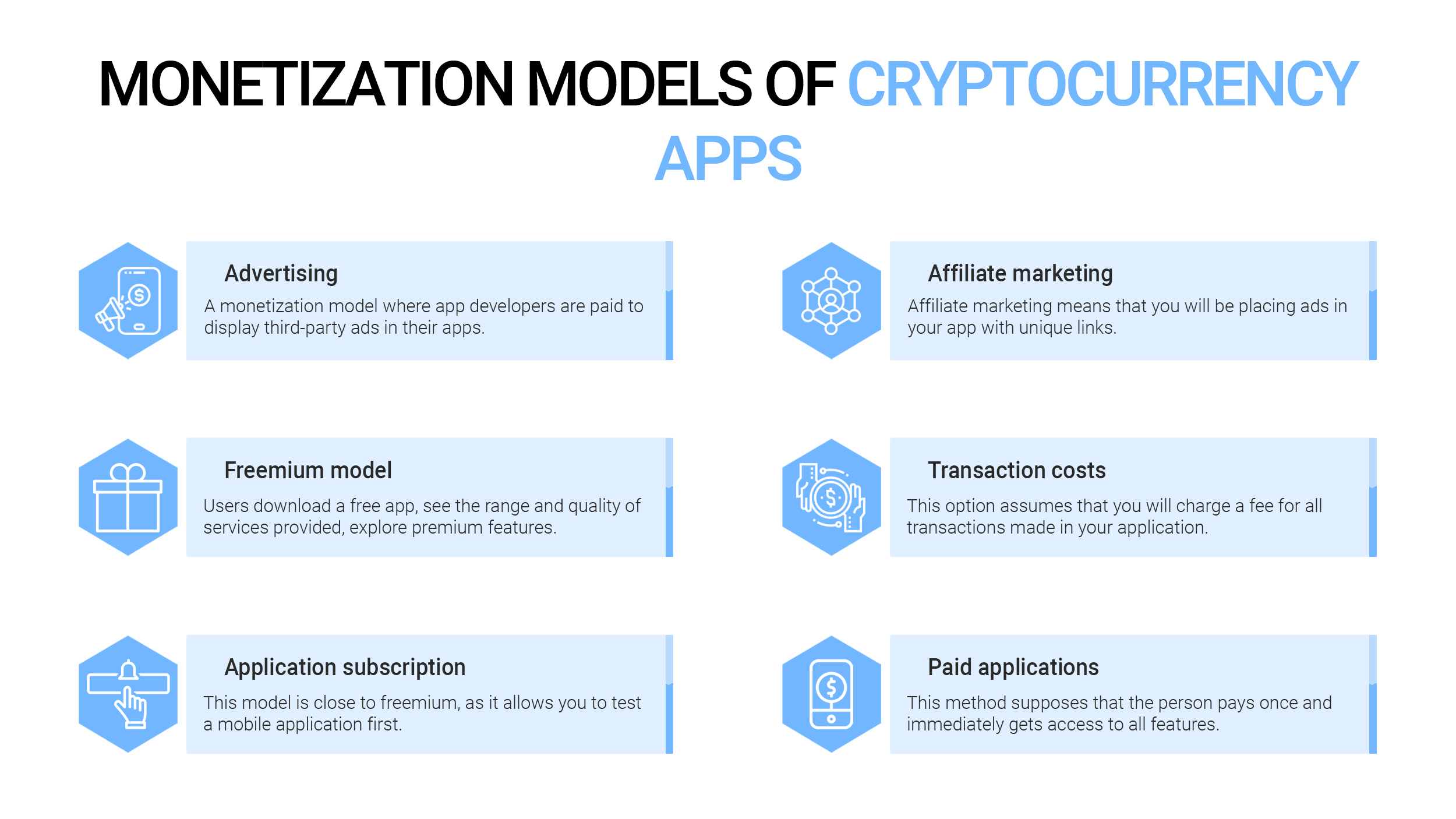 Monetization models of cryptocurrency apps