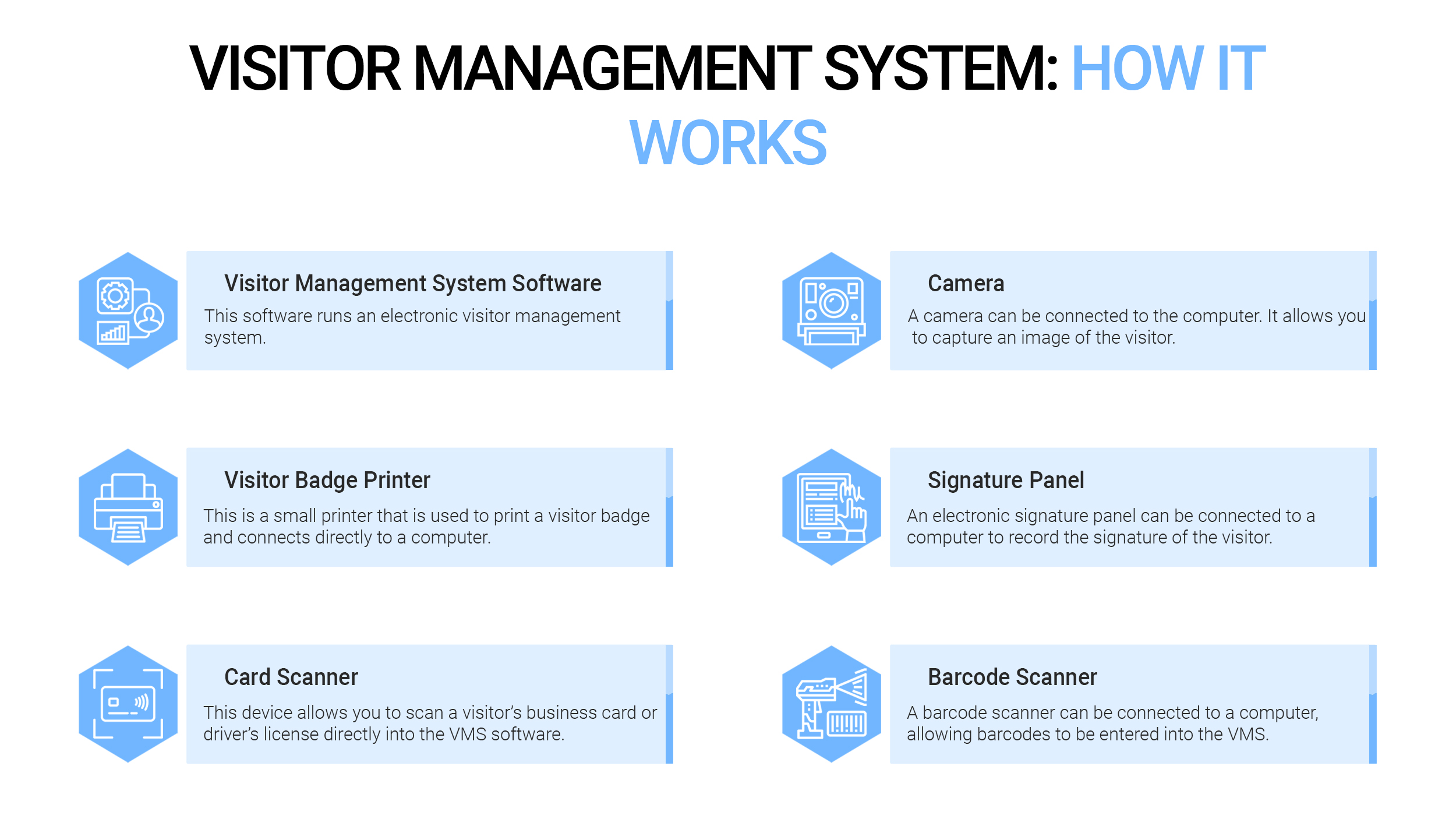Visitor Management System How It Works