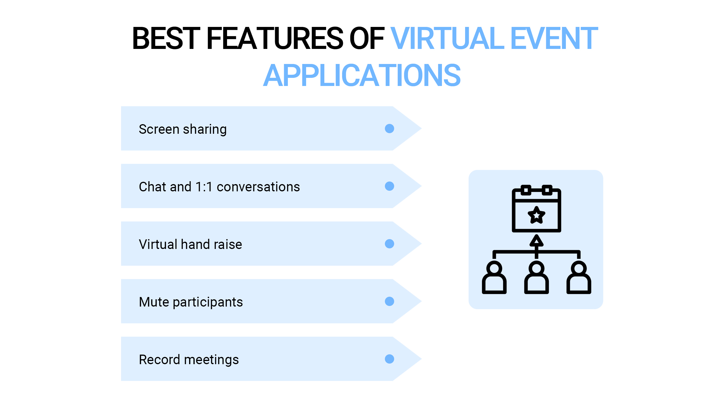Best Features Of Virtual Event applications