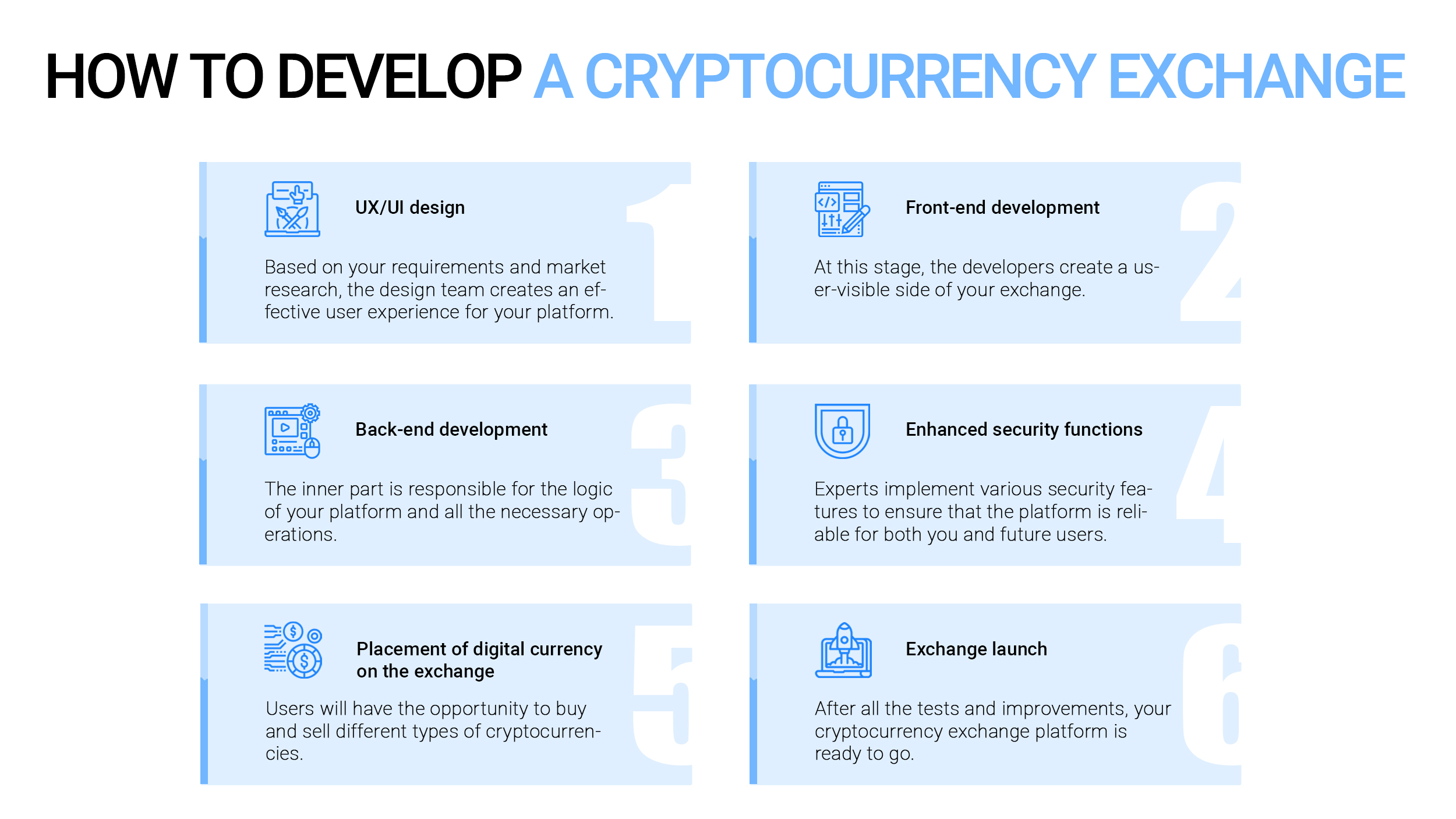 How to develop a cryptocurrency exchange