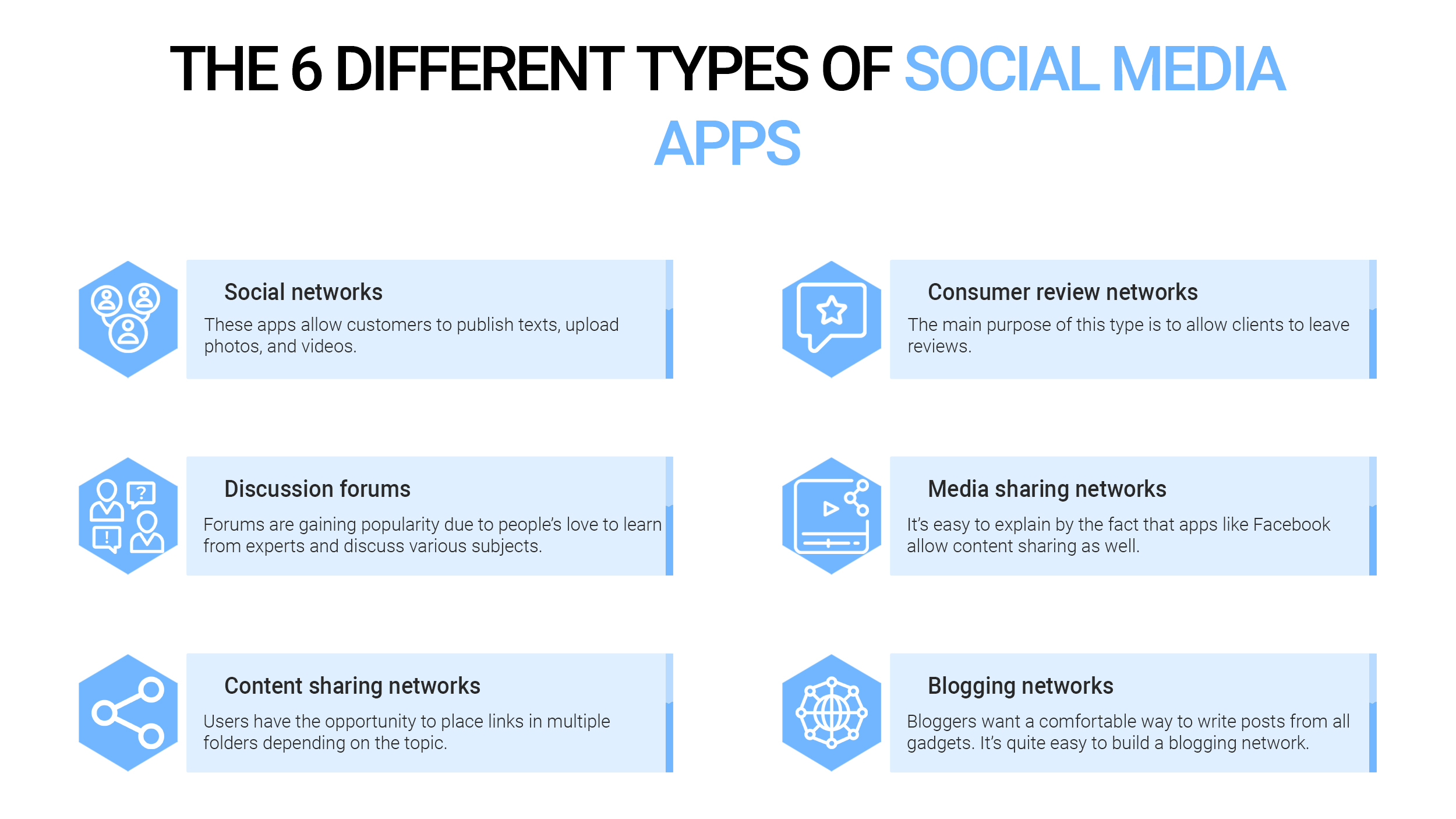 The 6 different types of social media apps