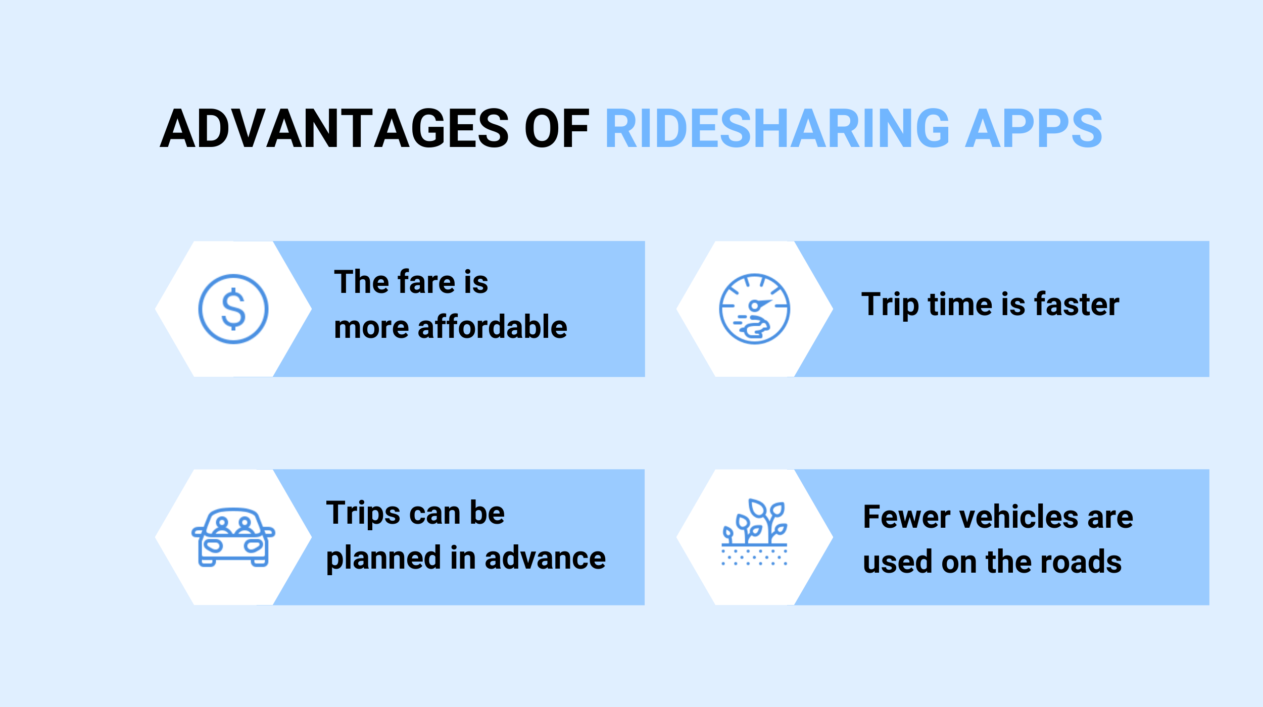 Advantages of ridesharing apps