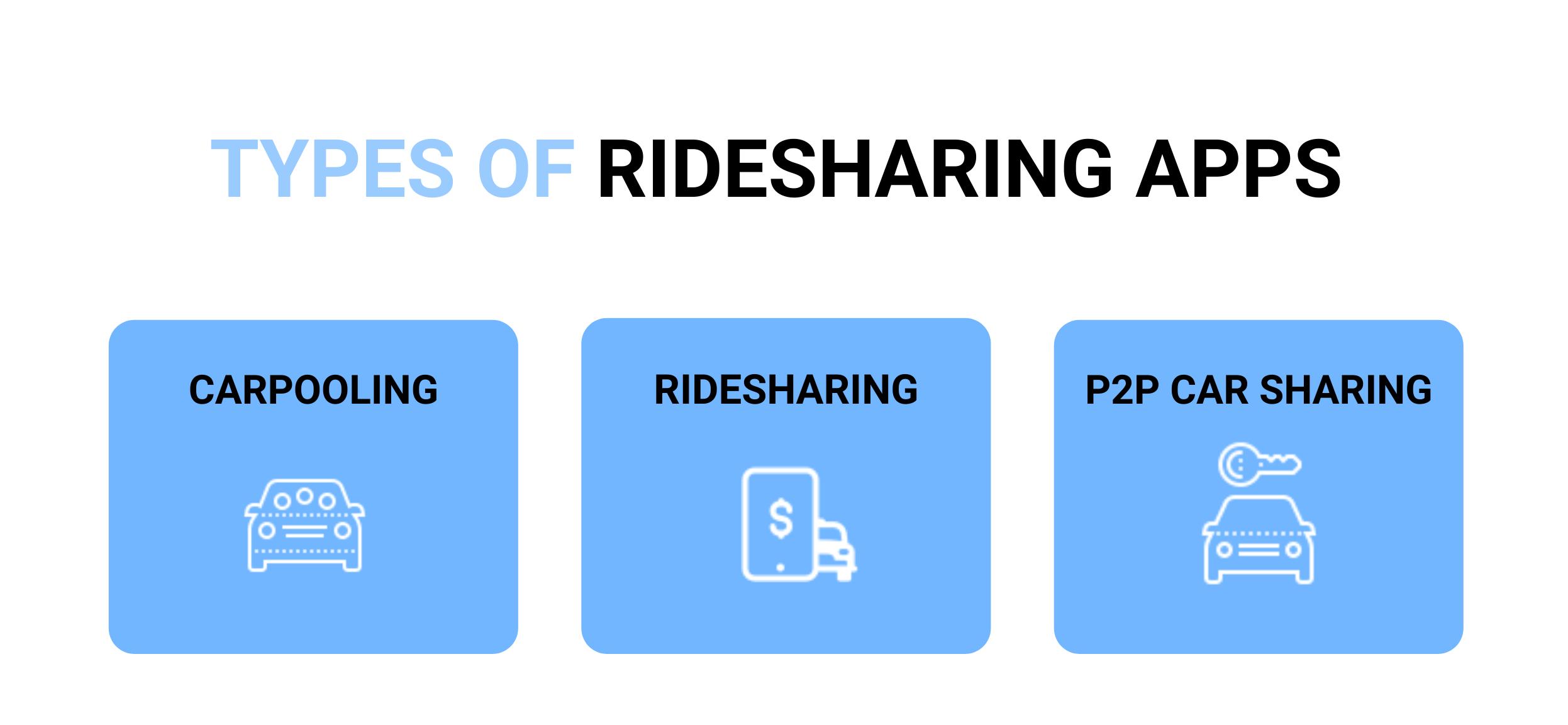 Types of ridesharing app