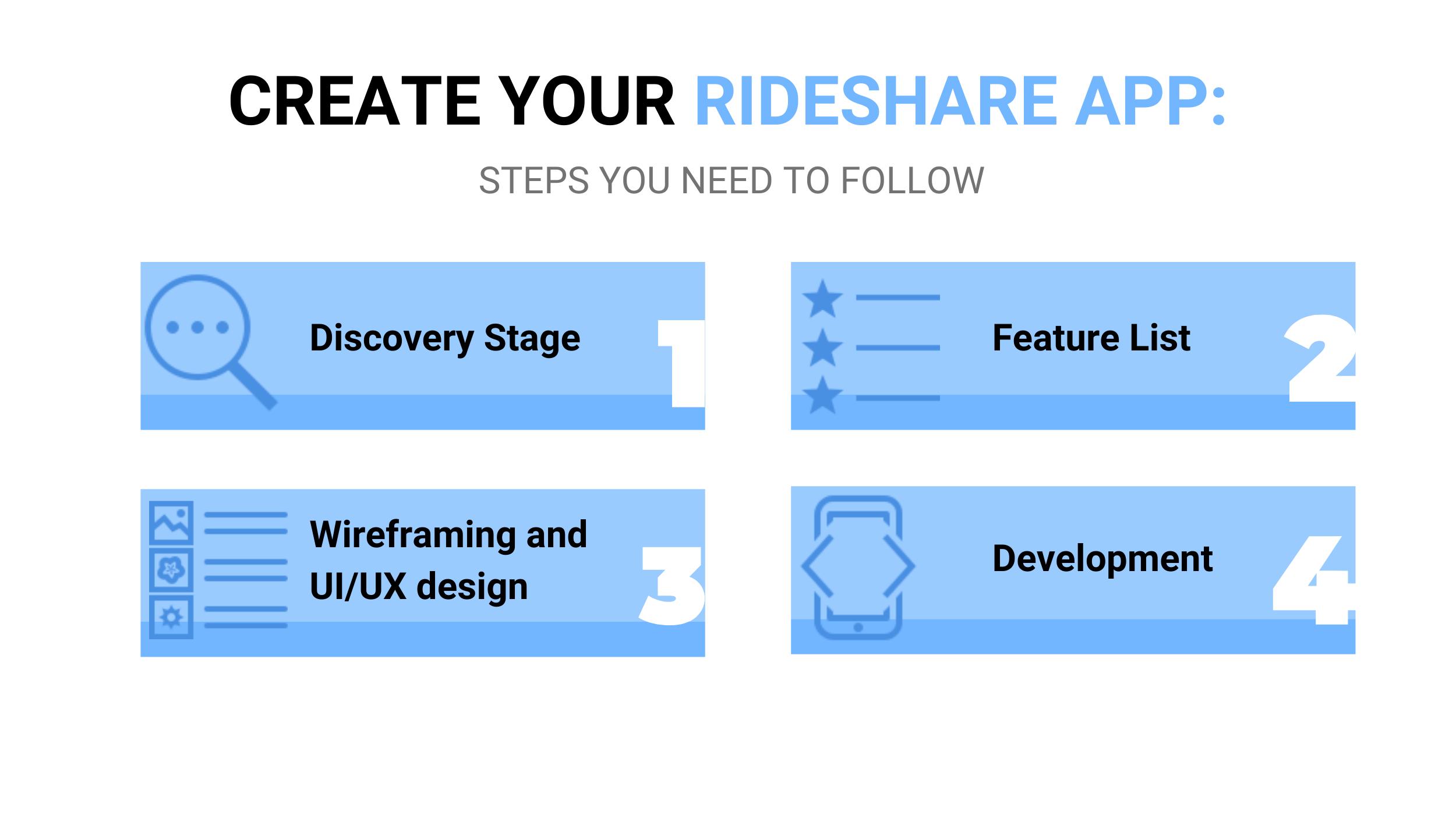 Create your rideshare app