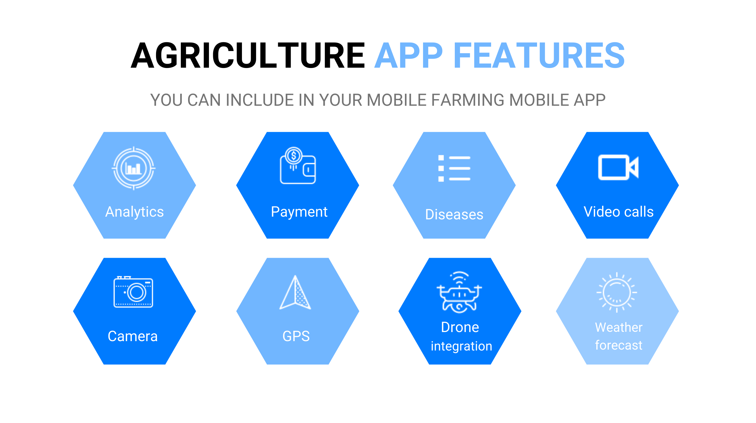 agriculture app features