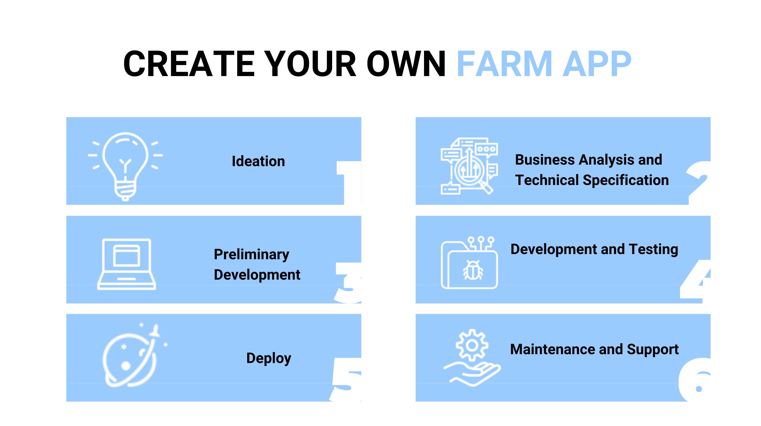 create your own farm app