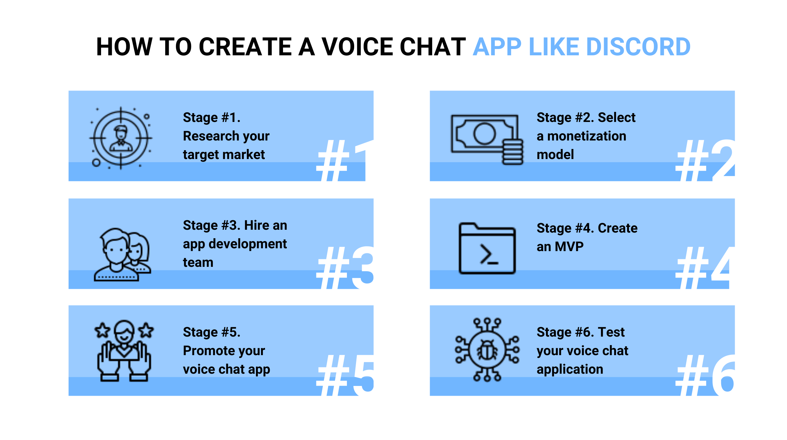 How to Create a Voice Chat App Like Discord: Main Steps