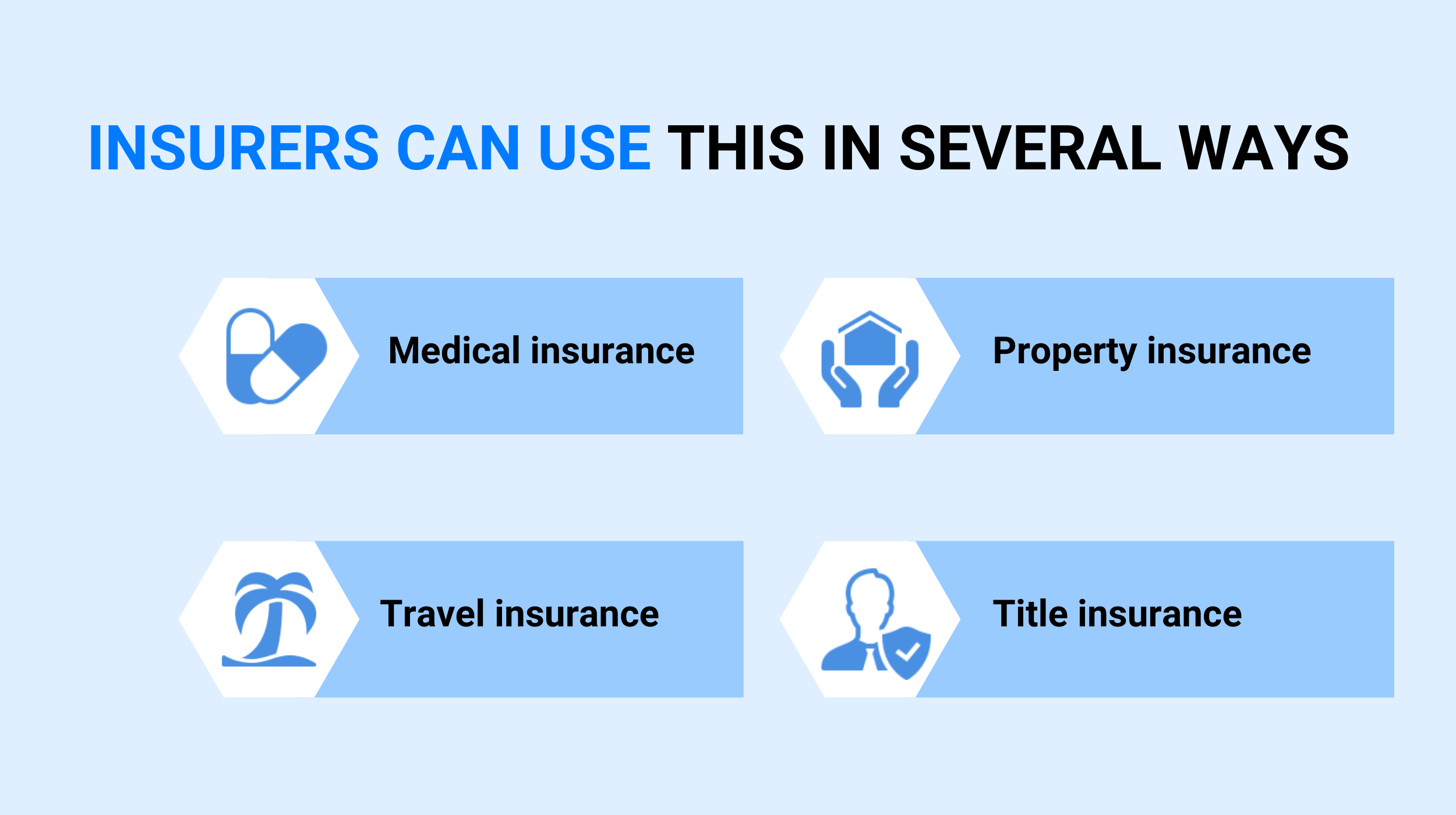 Insurers can use this in several ways